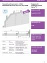 Tencuiala uscata pe structura metalica independenta UW-CW 50 75 100 - Glasroc®H - 3 80 10