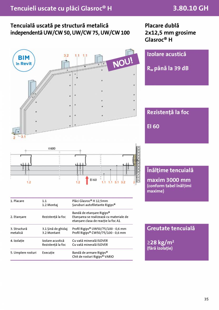 Pagina 1 - Tencuiala uscata pe structura metalica independenta UW-CW 50, 75, 100 - Glasroc®H - 3...