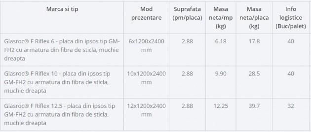 Schiță dimensiuni Placa din ipsos rezistenta la foc - Glasroc® F Riflex