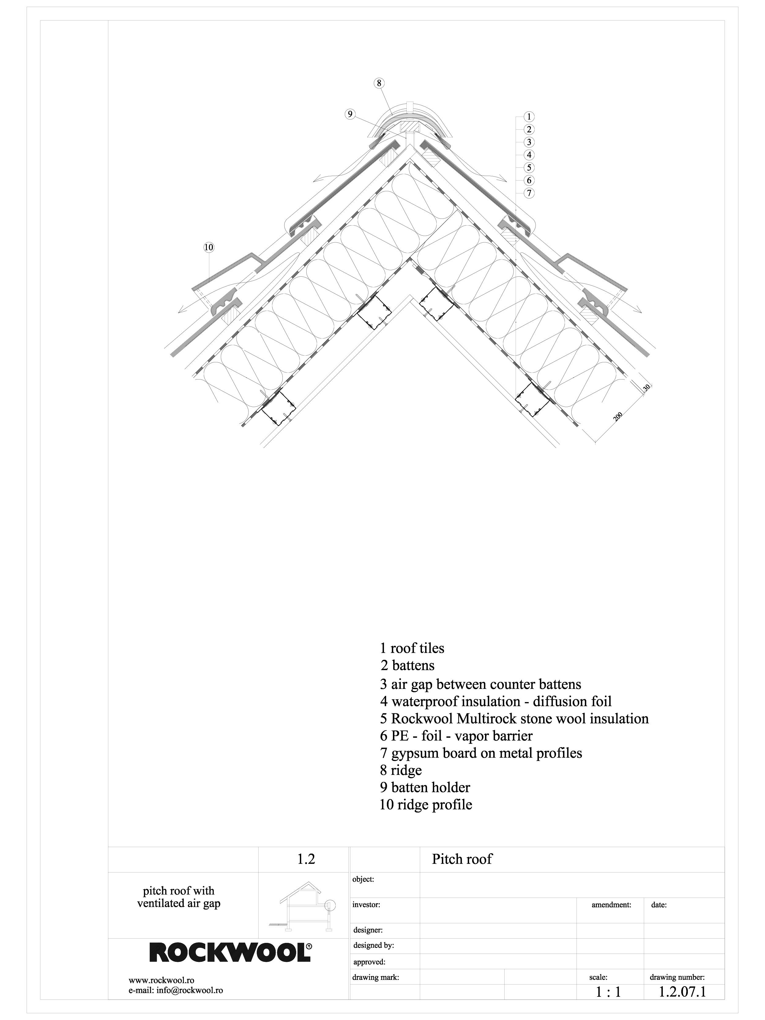 Termoizolarea acoperisului mansardat - detaliu de coama ROCKWOOL Termoizolatie vata bazaltica pentru acoperisuri ROCKWOOL ROMANIA  - Pagina 1