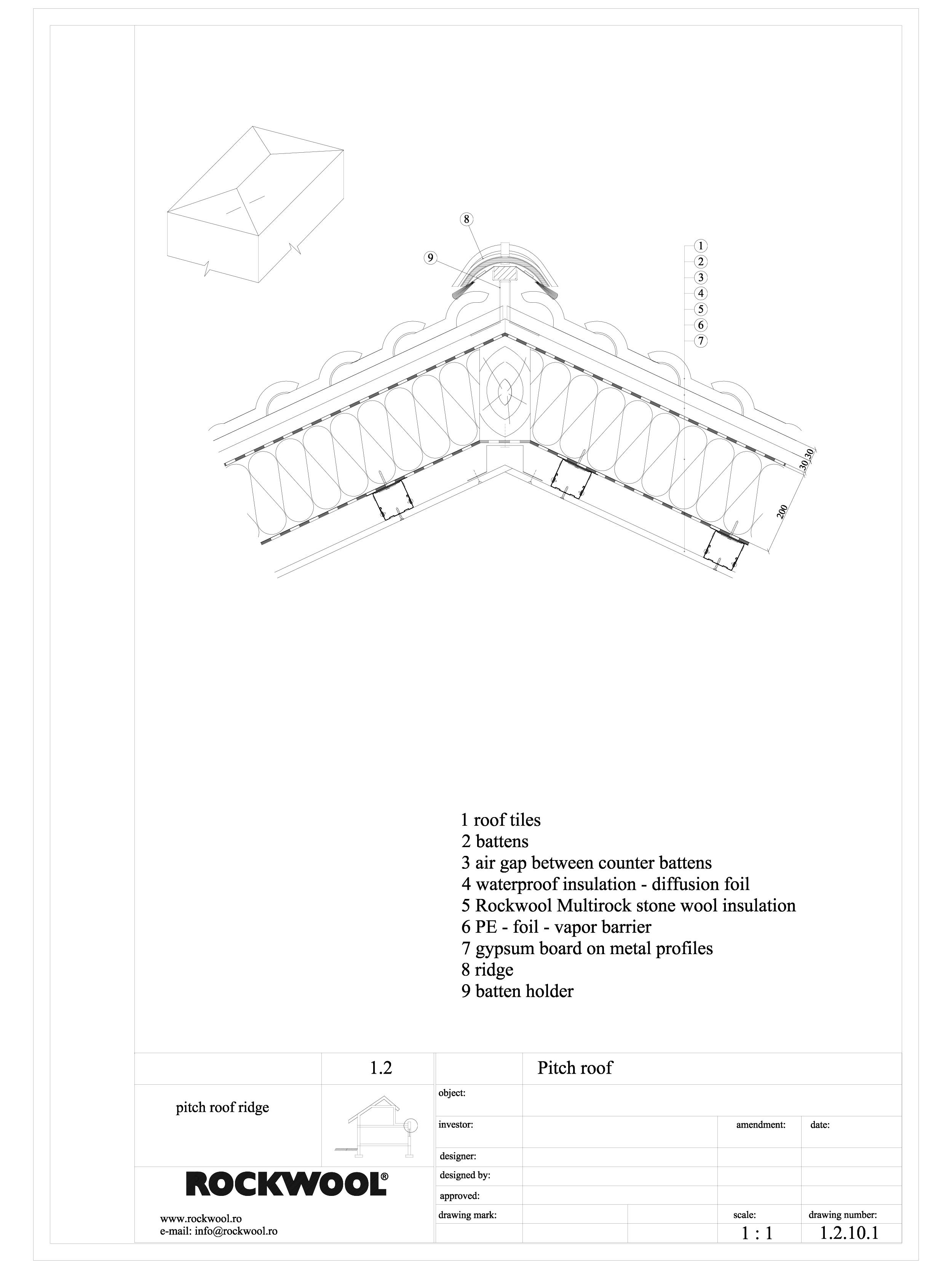 Termoizolarea acoperisului mansardat - detaliu de muchie ROCKWOOL Termoizolatie vata bazaltica pentru acoperisuri ROCKWOOL ROMANIA  - Pagina 1