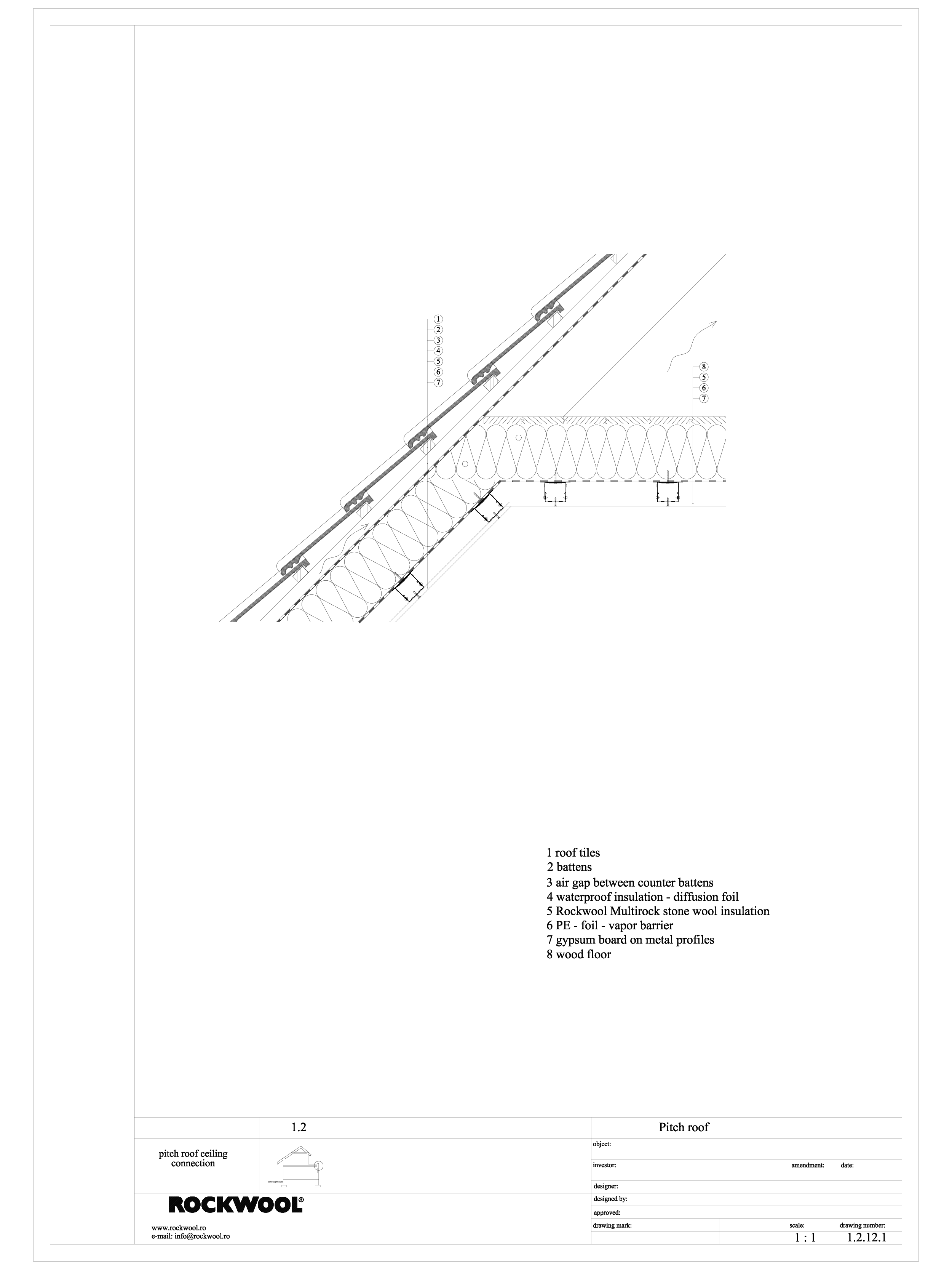 Pagina 1 - CAD-DWG Termoizolarea acoperisului mansardat - detaliu pereti si tavane ROCKWOOL Detaliu ...