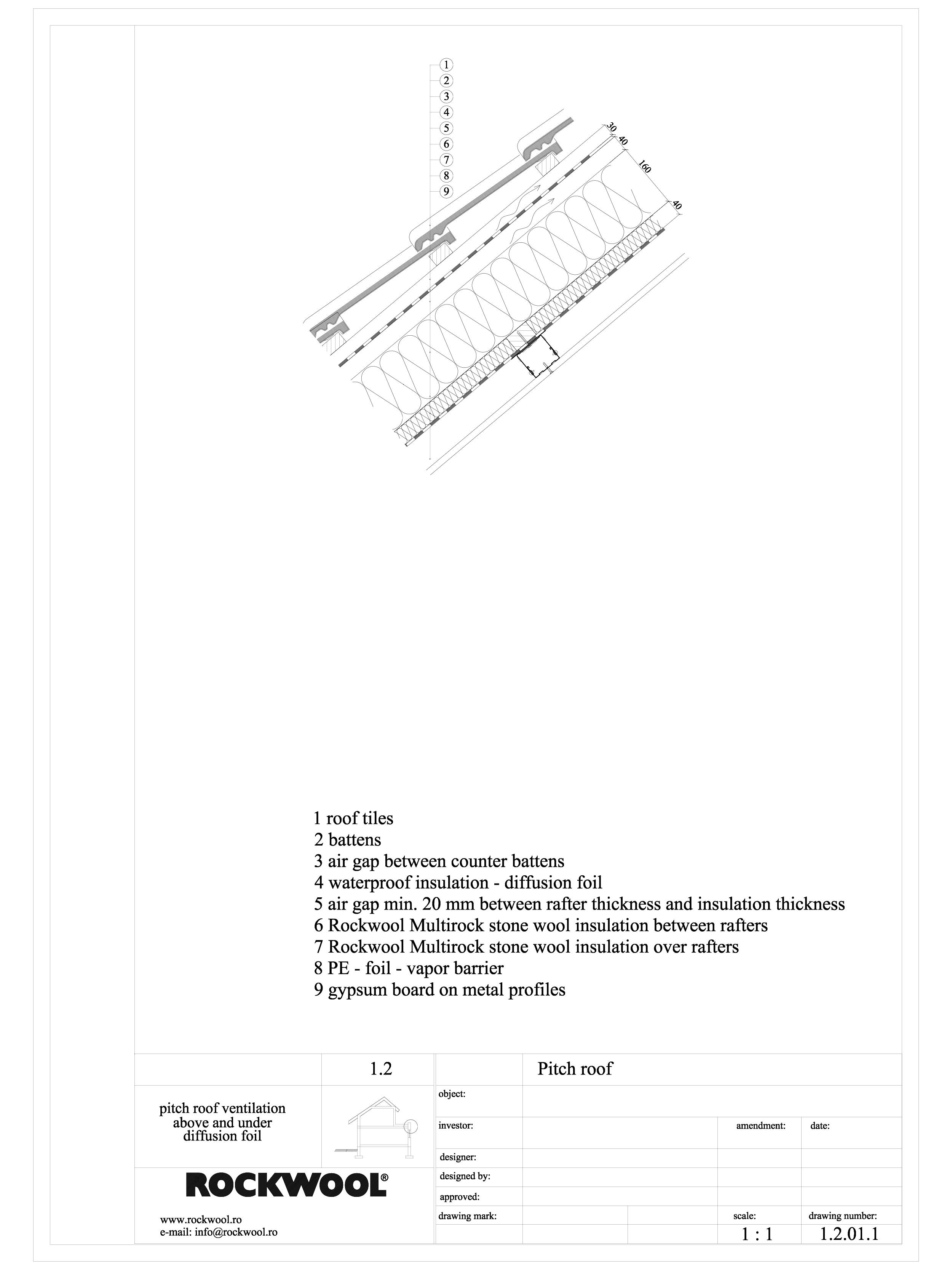 Pagina 1 - CAD-DWG Termoizolarea acoperisului mansardat - detaliu spatiu de ventilare ROCKWOOL...