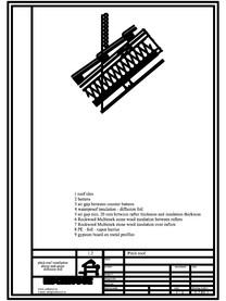 Termoizolarea acoperisului mansardat - detaliu spatiu de ventilare ROCKWOOL