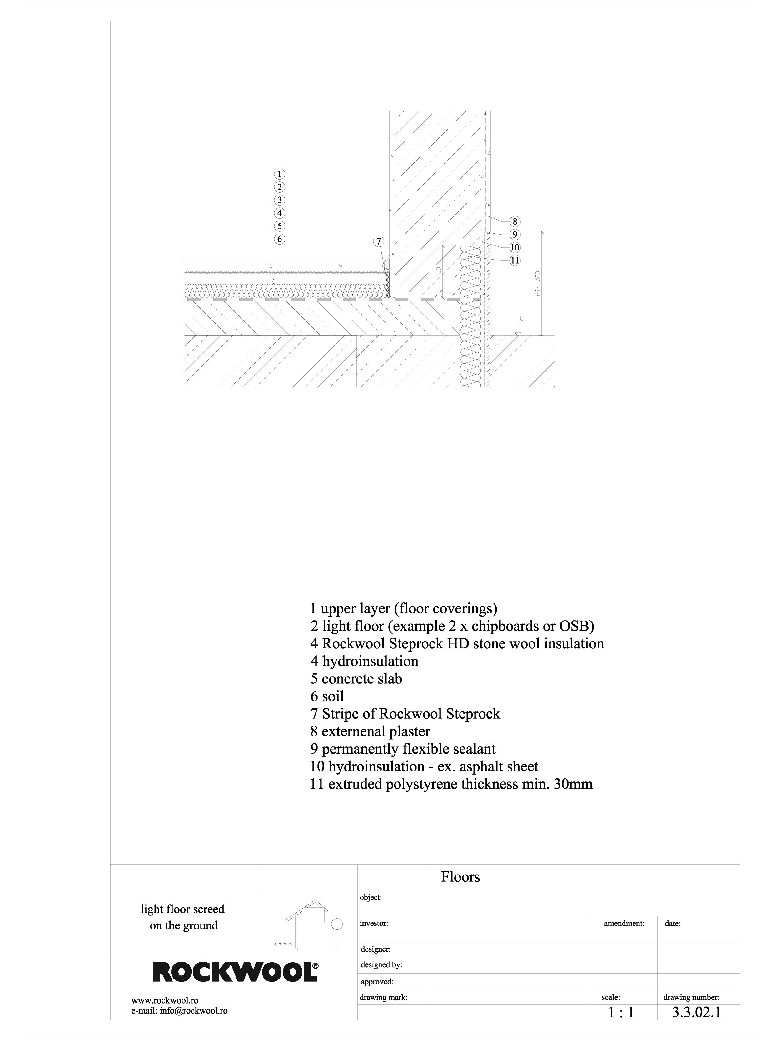 Termoizolarea pardoselilor - detaliu termoizolare, pardoseala asezata pe sol ROCKWOOL Termoizolatie vata bazaltica pentru pardoseli ROCKWOOL ROMANIA  - Pagina 1