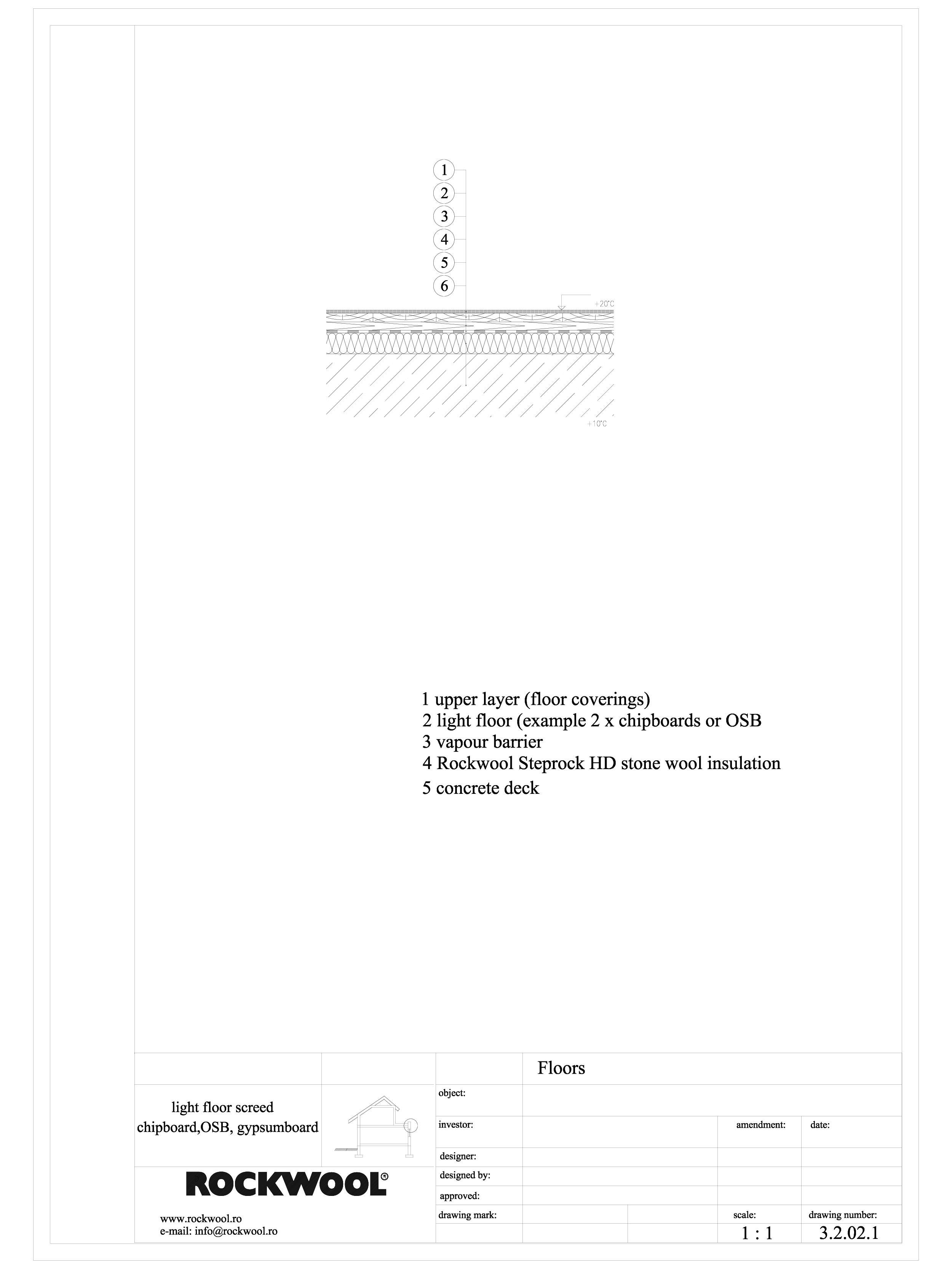 Termoizolarea pardoselilor - detaliu termoizolare, pardoseala cu sapa uscata ROCKWOOL Termoizolatie vata bazaltica pentru pardoseli ROCKWOOL ROMANIA  - Pagina 1