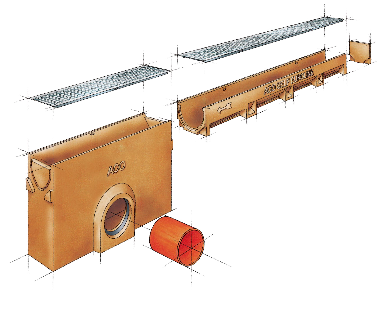 Rigole pentru casa si gradina ACO - Poza 7