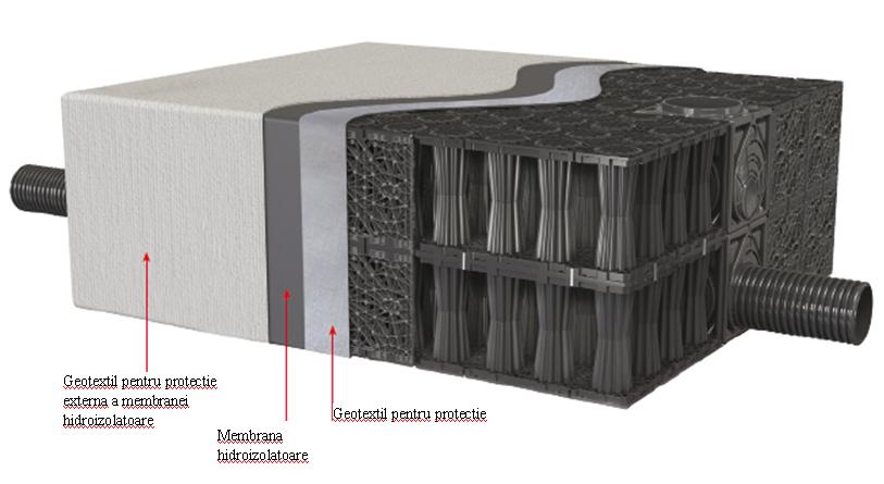 Sisteme de retentie si infiltrare a apelor meteorice ACO - Poza 6