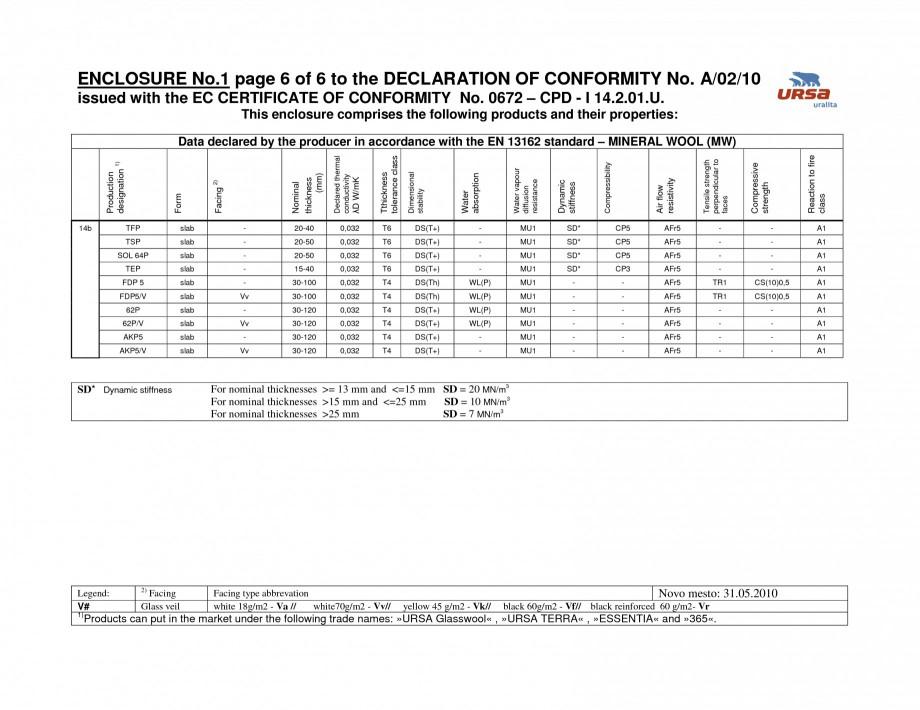 Pagina 14 - Certificat de conformitate A/02/10  Certificare produs Engleza / white70g/m2 - Vv// ...