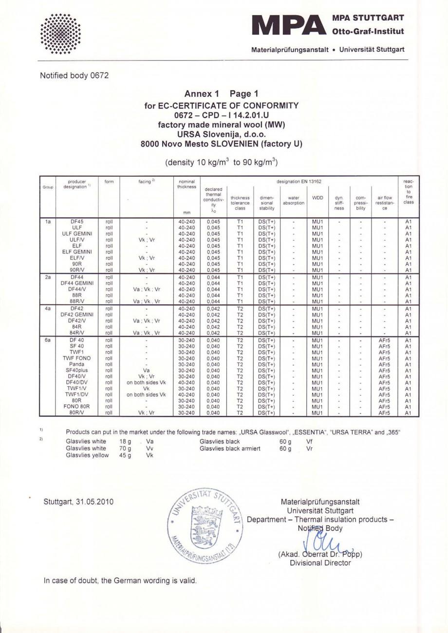 Pagina 2 - Certificat de conformitate MPA  Certificare produs Engleza est the factory 4...