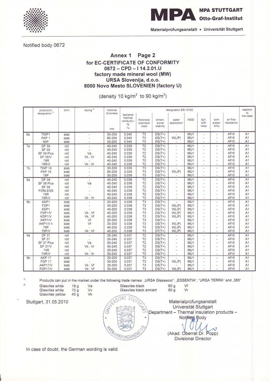 Pagina 3 - Certificat de conformitate MPA  Certificare produs Engleza alid. In caseofdoubt,the...