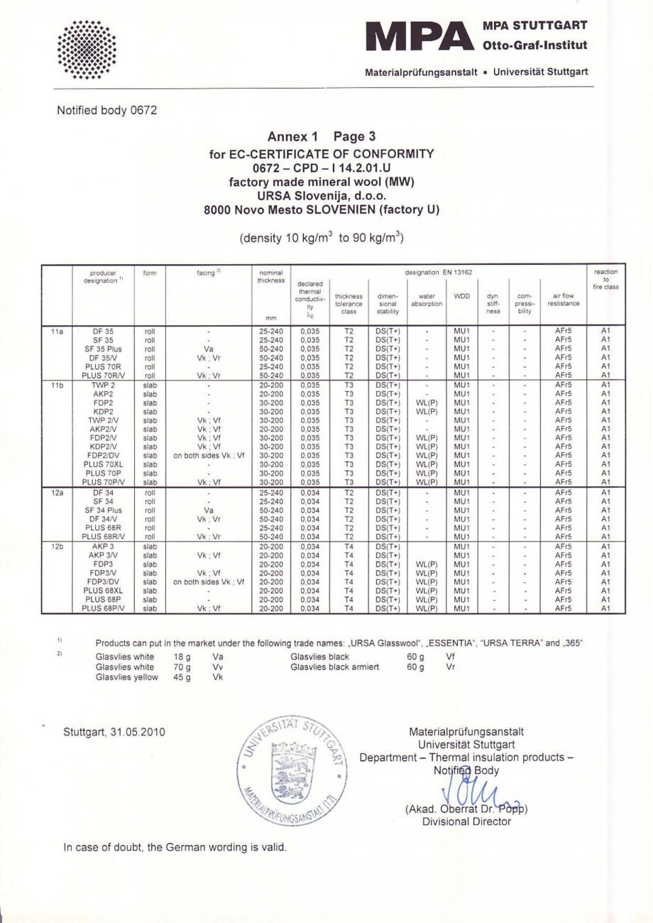 Pagina 4 - Certificat de conformitate MPA  Certificare produs Engleza  for EC-CERTIFICATE...
