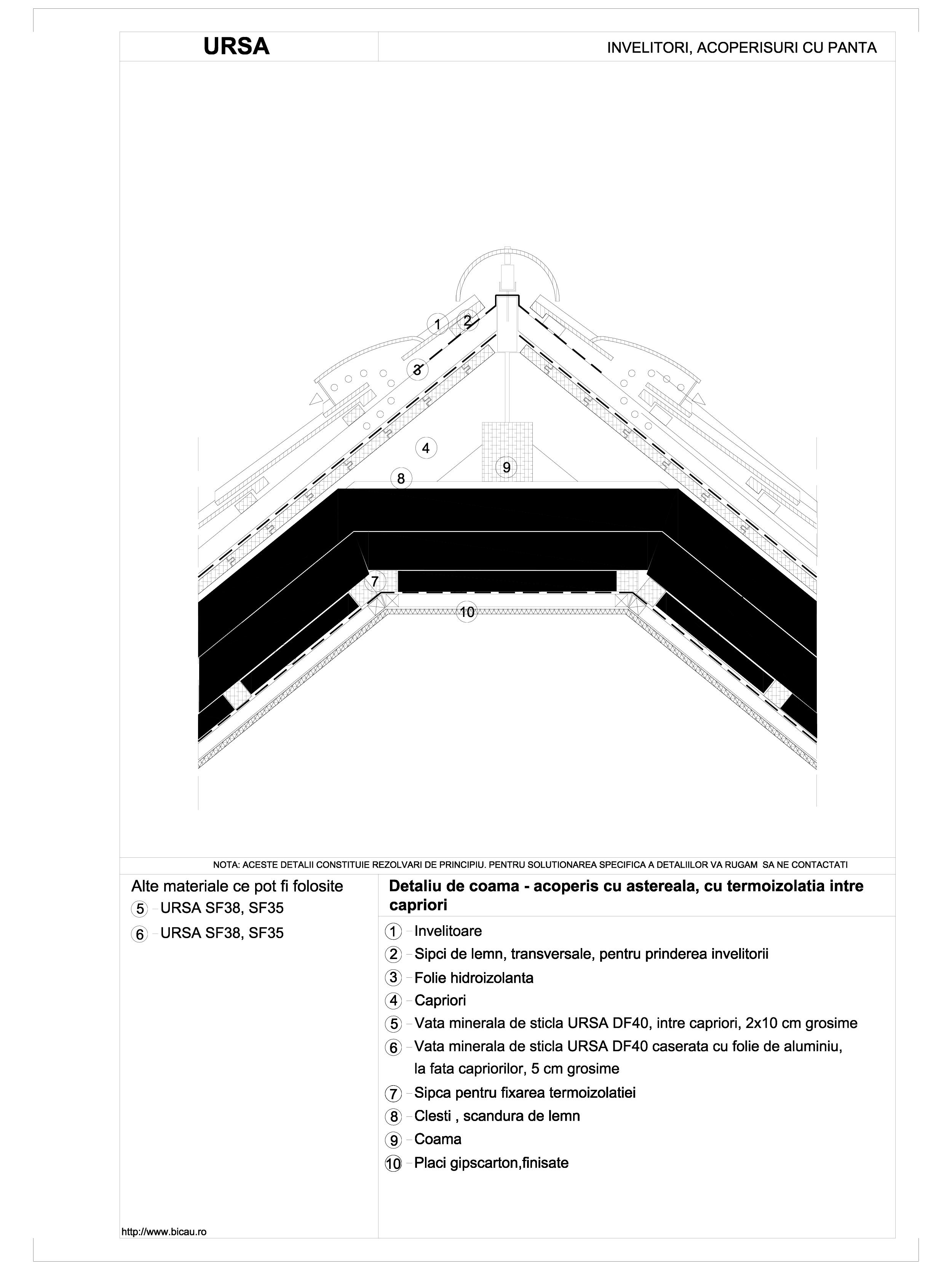 Detaliu de coama - acoperis cu astereala, cu termoizolatia intre capriori SF 38 URSA Vata minerala pentru acoperisuri si mansarde URSA ROMANIA   - Pagina 1