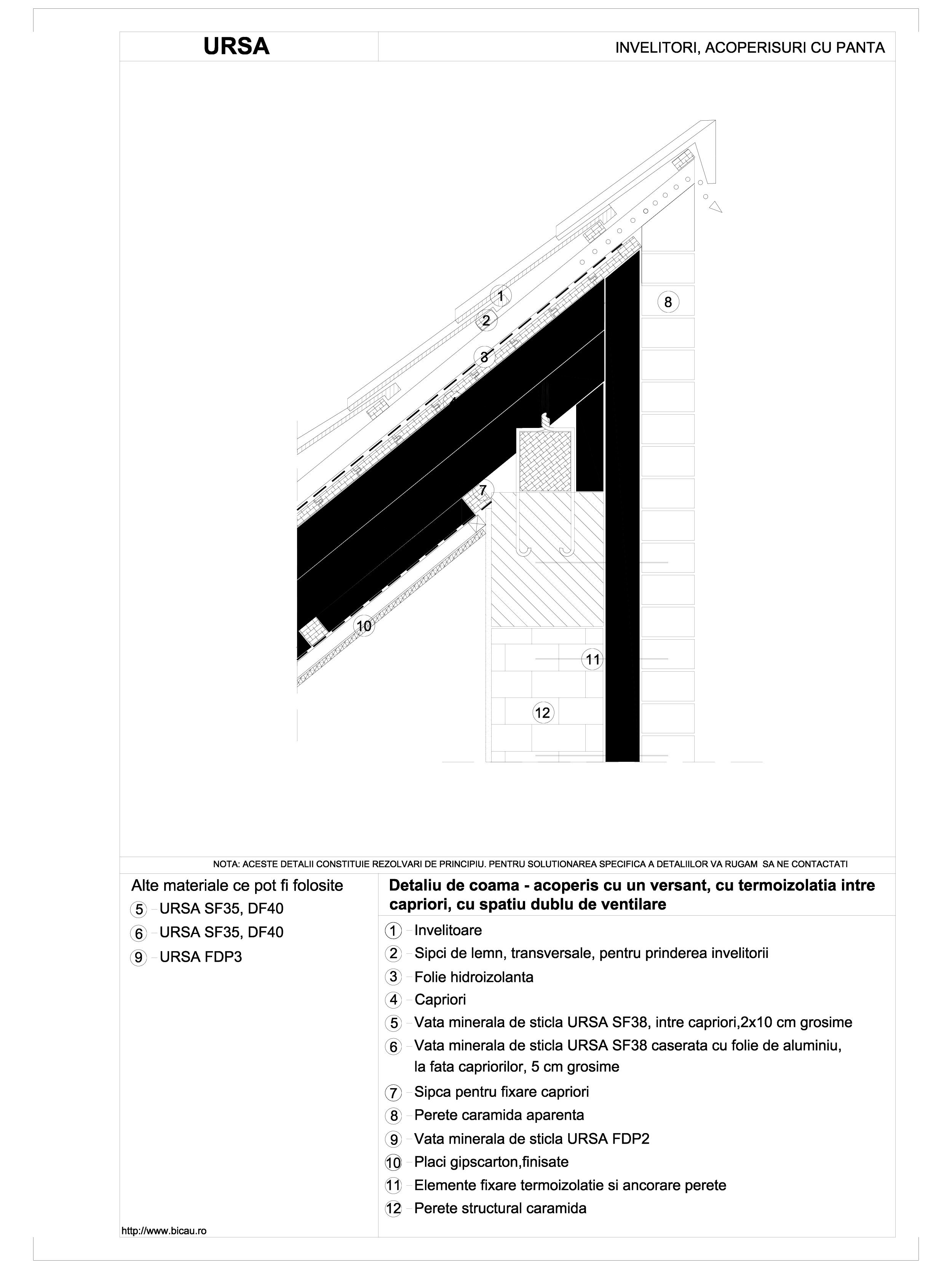 Detaliu de coama - acoperis cu un versant, cu termoizolatia intre capriori, cu spatiu dublu de ventilare URSA Vata minerala pentru acoperisuri si mansarde URSA ROMANIA   - Pagina 1