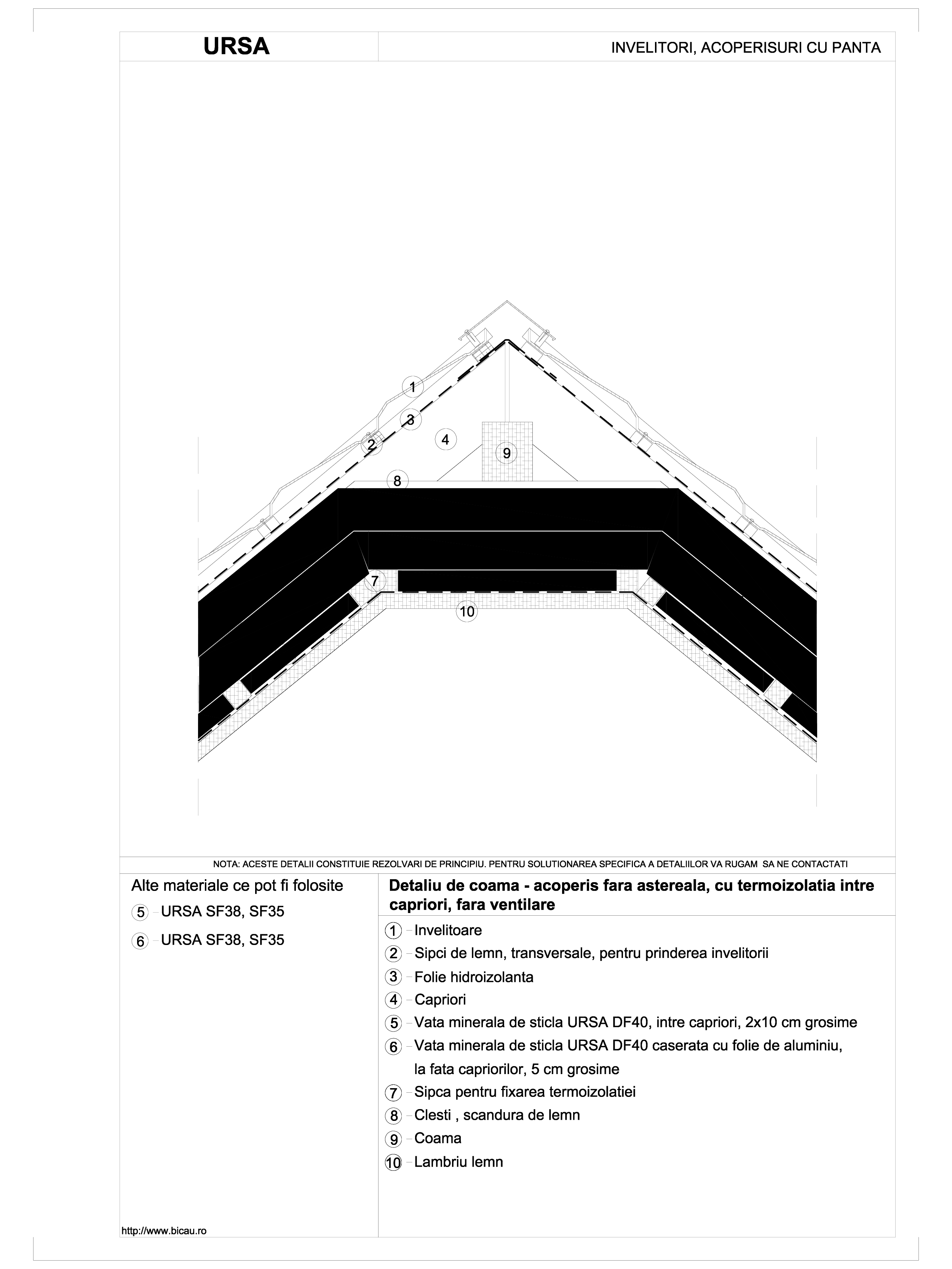 Detaliu de coama - acoperis fara astereala, cu termoizolatia intre capriori, fara ventilare SF 38 URSA Vata minerala pentru acoperisuri si mansarde URSA ROMANIA   - Pagina 1