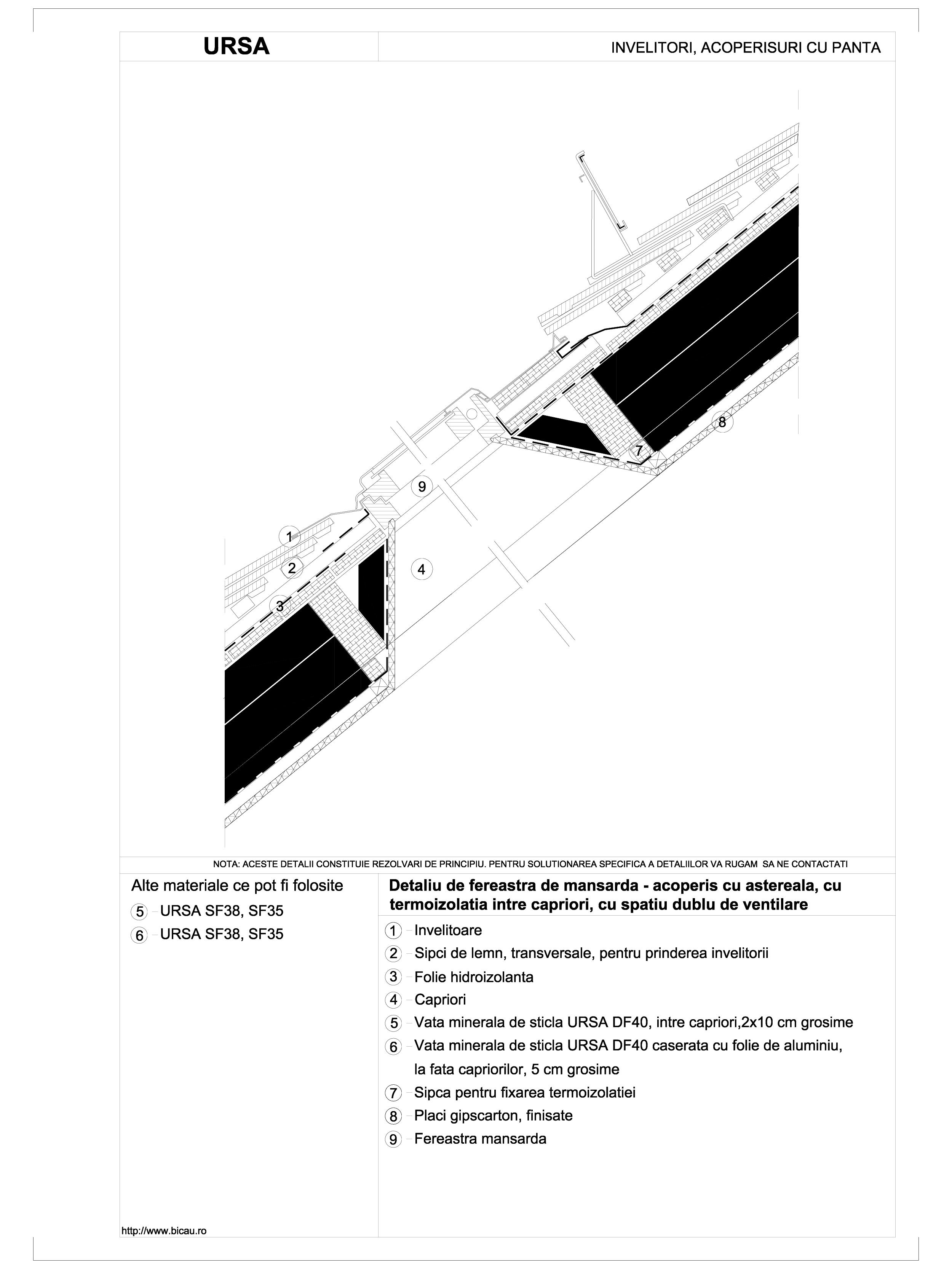 Detaliu de fereastra de mansarda - acoperis cu astereala, cu termoizolatia intre capriori, cu spatiu dublu de ventilare SF 38 URSA Vata minerala pentru acoperisuri si mansarde URSA ROMANIA   - Pagina 1