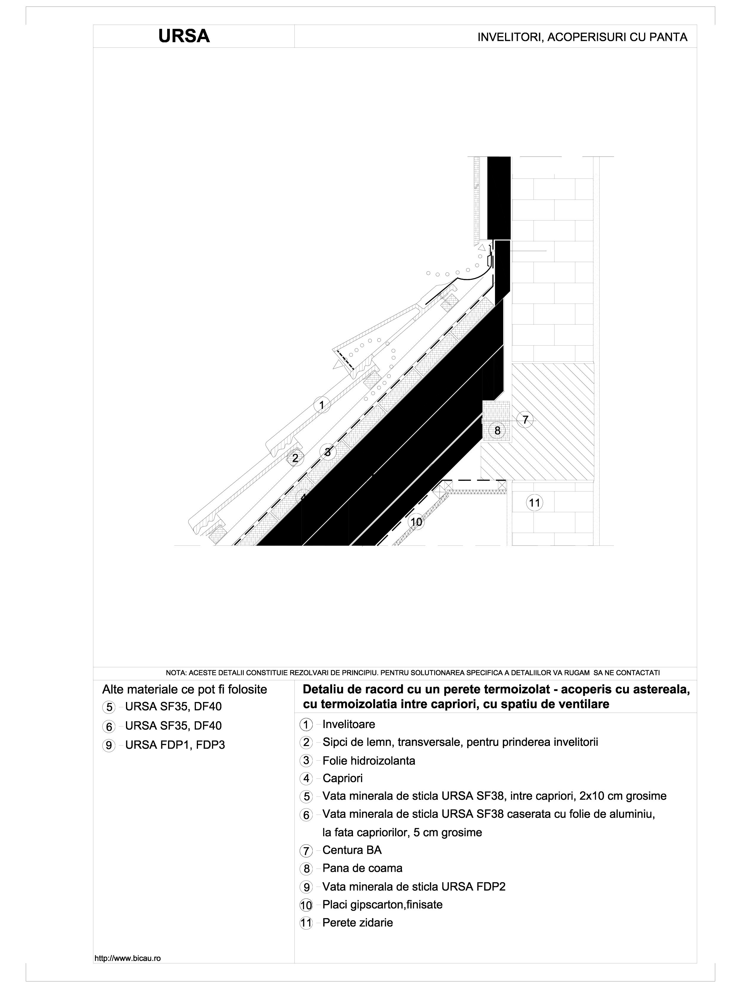 Detaliu de racord cu un perete termoizolat - acoperis cu astereala, cu termoizolatia intre capriori, cu spatiu dublu de ventilare URSA Vata minerala pentru acoperisuri si mansarde URSA ROMANIA   - Pagina 1