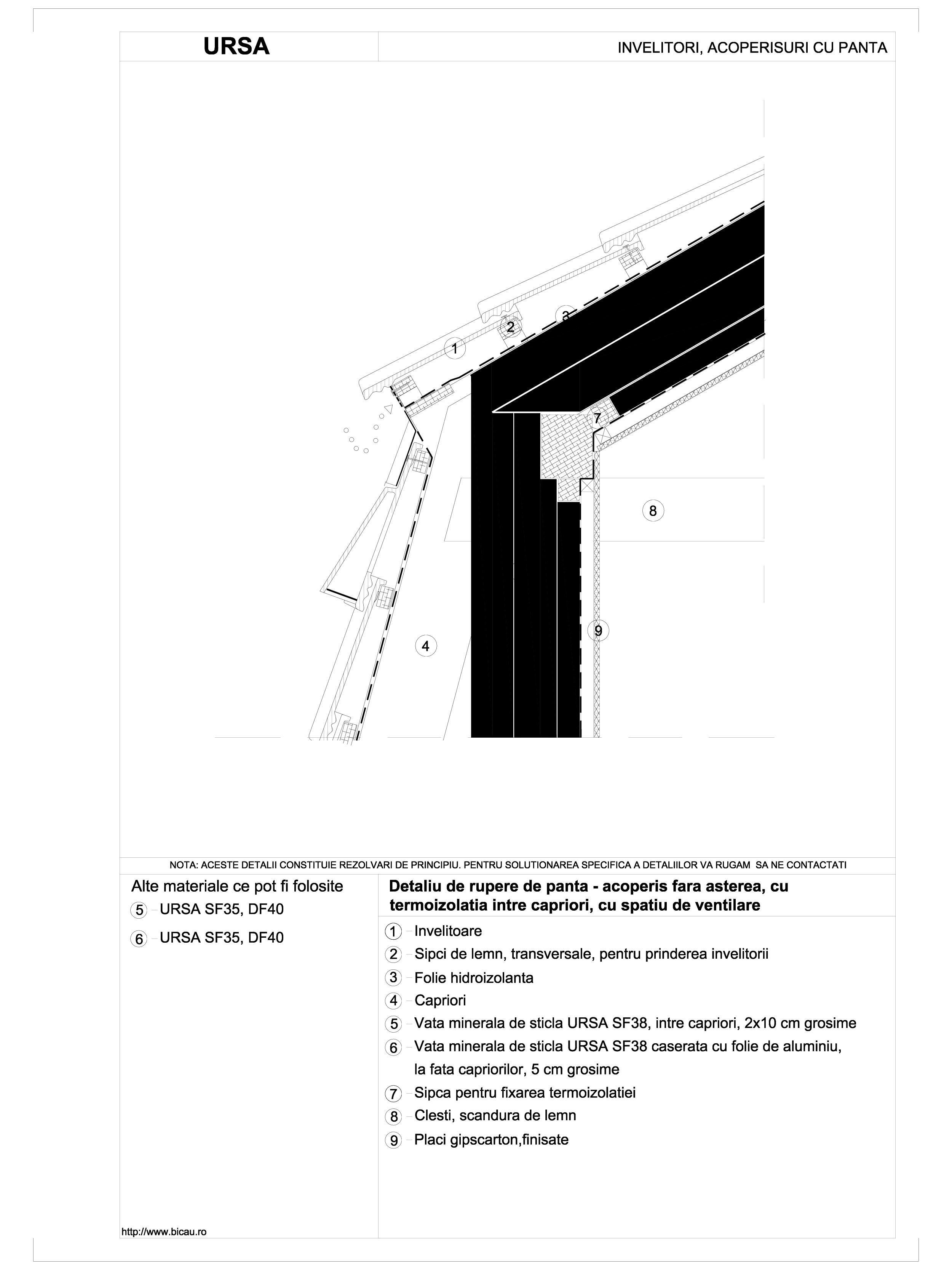 Detaliu de rupere de panta - acoperis fara asterea, cu termoizolatia intre capriori, cu spatiu de ventilare URSA Vata minerala pentru acoperisuri si mansarde URSA ROMANIA   - Pagina 1
