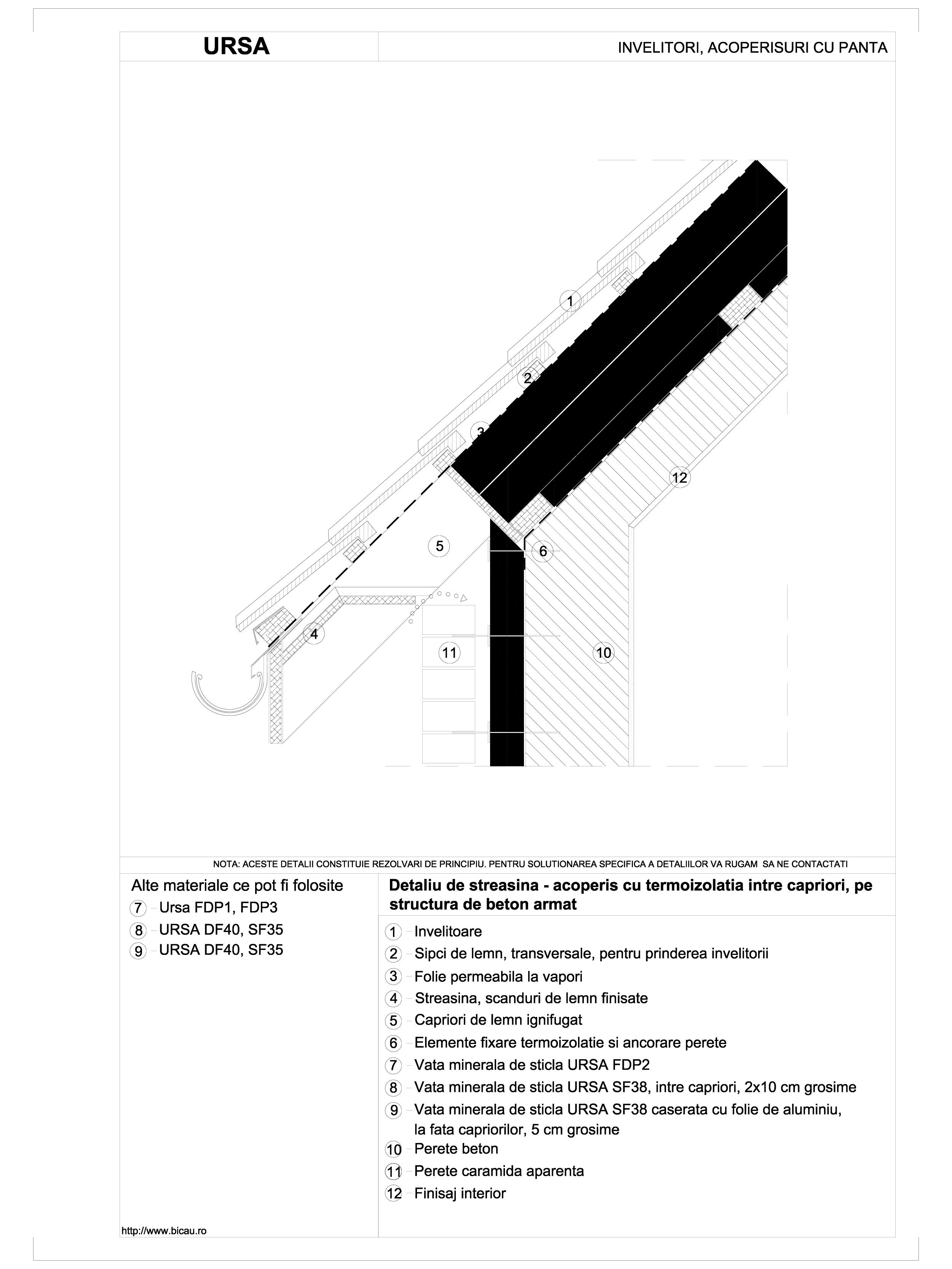Detaliu de streasina - acoperis cu termoizolatia intre capriori, pe structura de beton armat URSA Vata minerala pentru acoperisuri si mansarde URSA ROMANIA   - Pagina 1