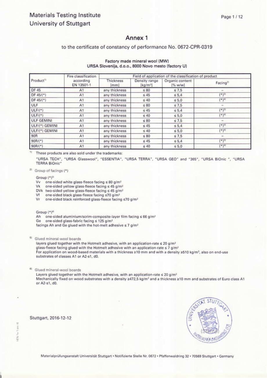 Pagina 2 - CERTIFICAT DE PERFORMANTA URSA PLUS GEMINI, DF 42 MINI GEMINI, PLUS AB, DF 39, DF 39/NA, ...