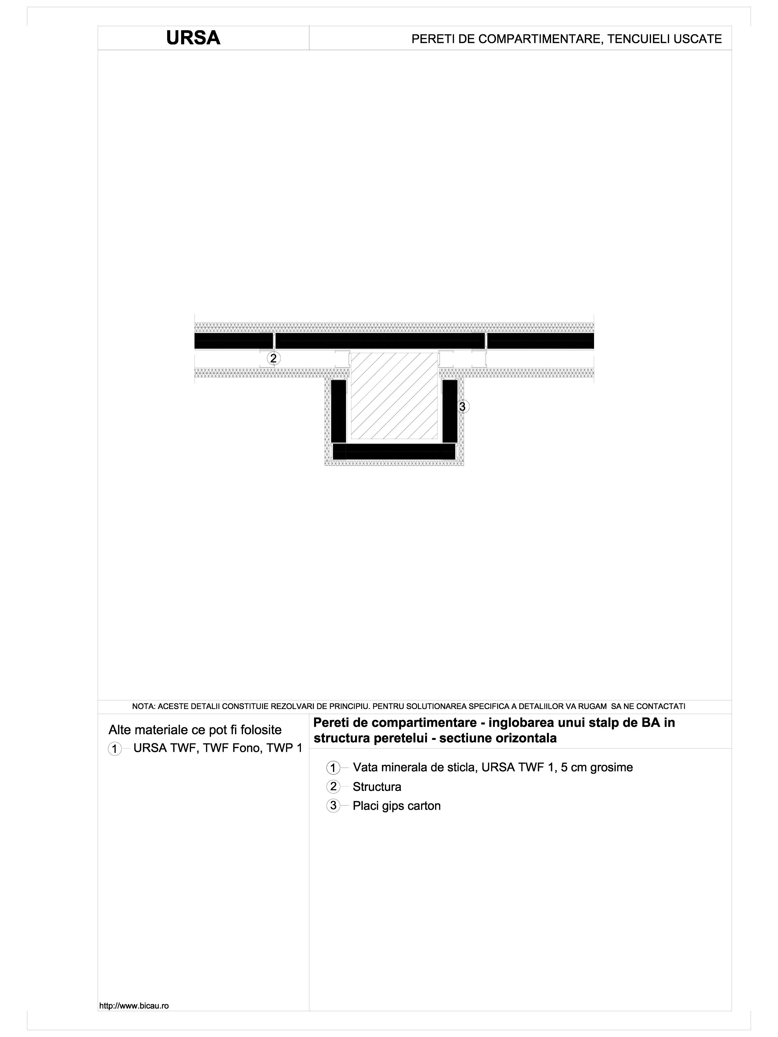 Pereti de compartimentare - inglobarea unui stalp de BA in structura peretelui - sectiune orizontala TWF FONO URSA Vata minerala pentru pereti de compartimentare URSA ROMANIA   - Pagina 1