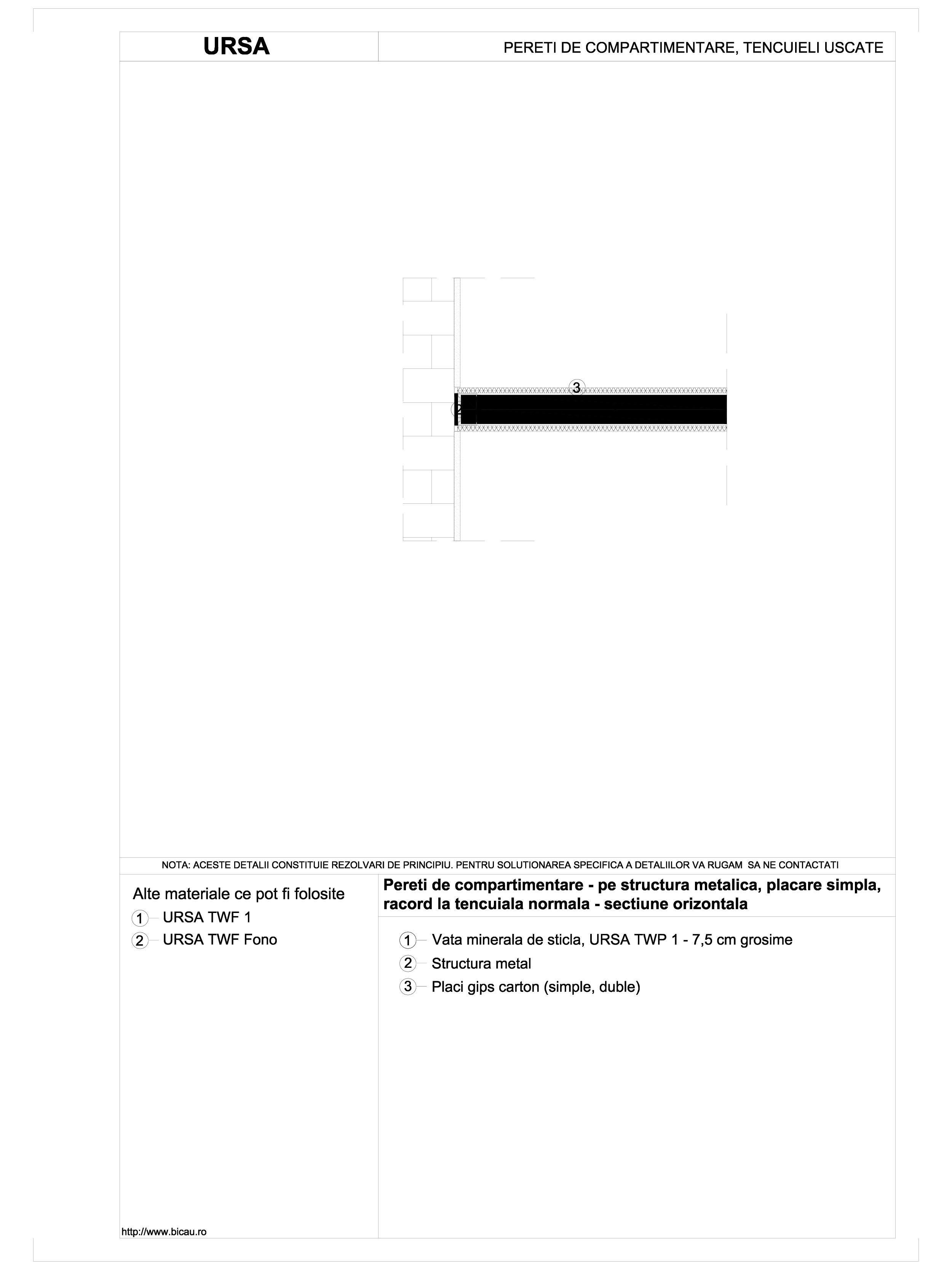 Pereti de compartimentare - pe structura metalica, placare simpla, racord la tencuiala normala - sectiune orizontala TWF FONO URSA Vata minerala pentru pereti de compartimentare URSA ROMANIA   - Pagina 1