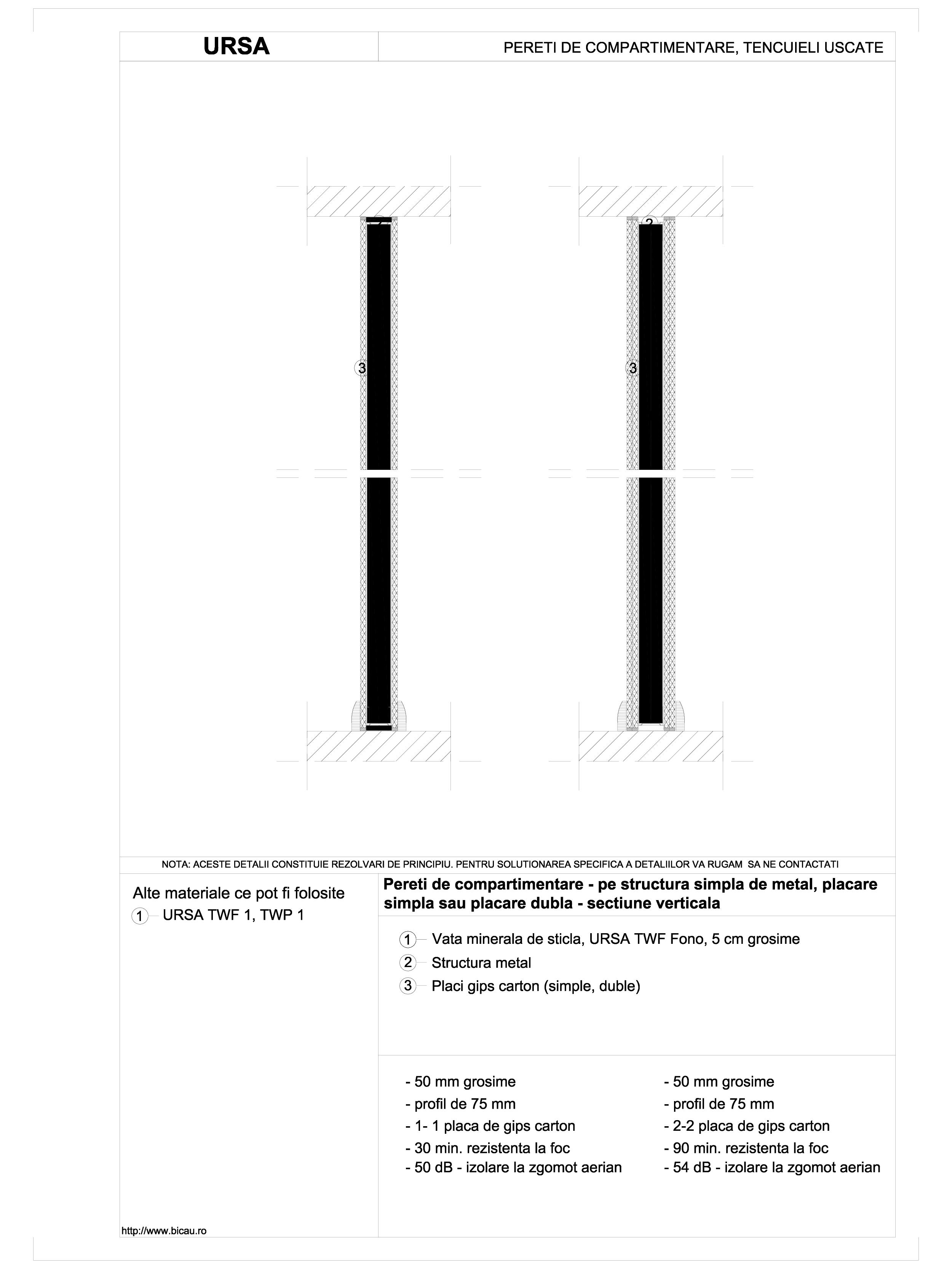 Pereti de compartimentare - pe structura simpla de metal, placare simpla sau placare dubla - sectiune verticala TWF FONO URSA Vata minerala pentru pereti de compartimentare URSA ROMANIA   - Pagina 1