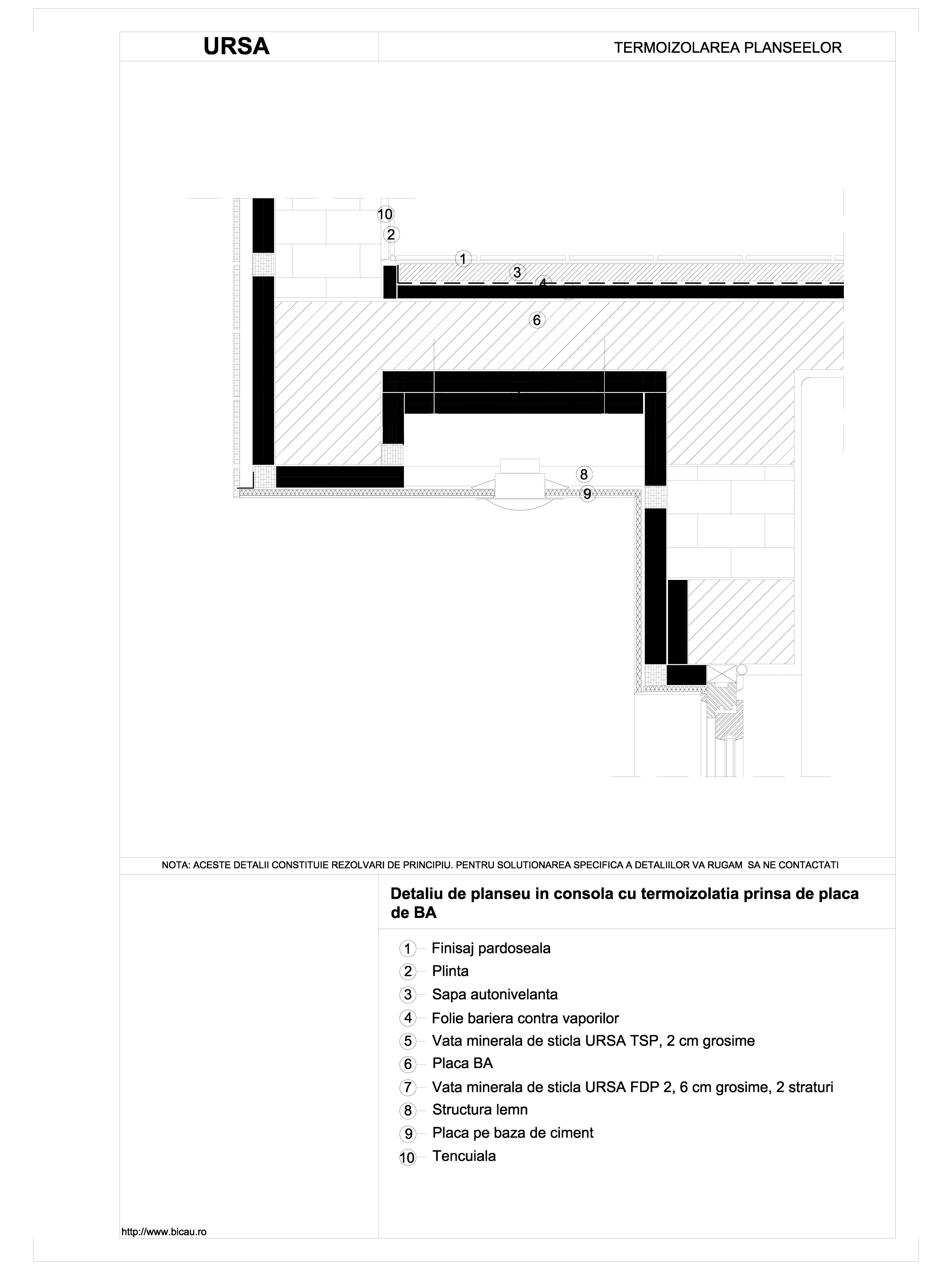 Detaliu de planseu in consola cu termoizolatia prinsa de placa de BA TSP URSA Vata minerala pentru pardoseli URSA ROMANIA   - Pagina 1