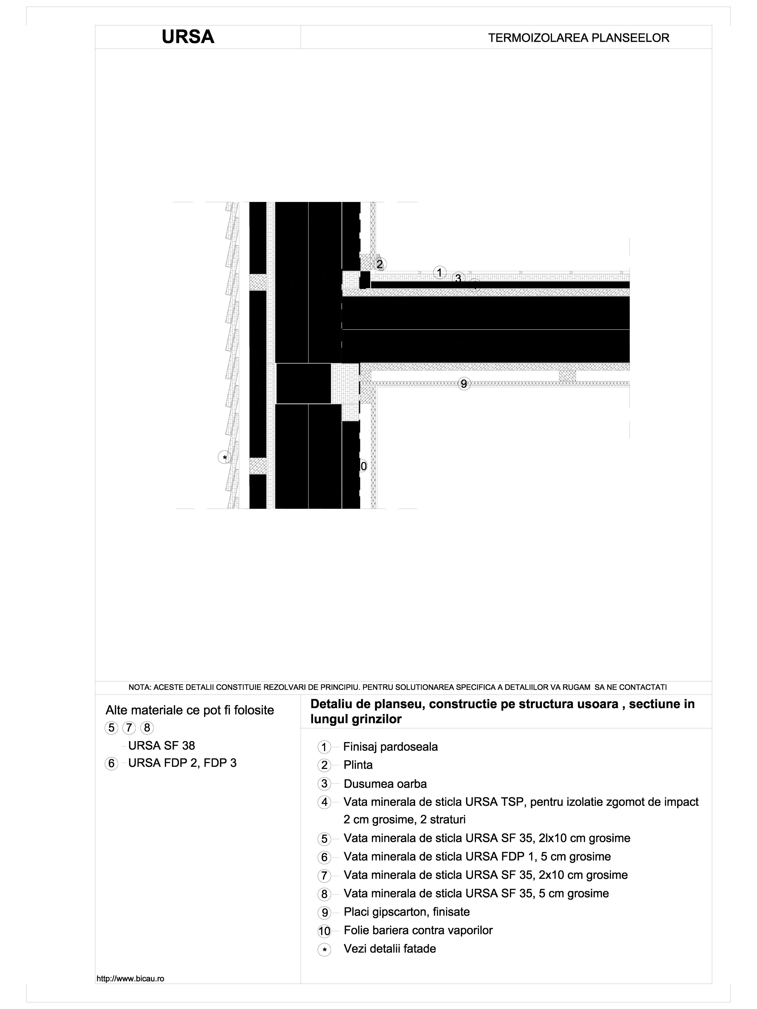 Detaliu de planseu, constructie pe structura usoara , sectiune in lungul grinzilor TSP URSA Vata minerala pentru pardoseli URSA ROMANIA   - Pagina 1