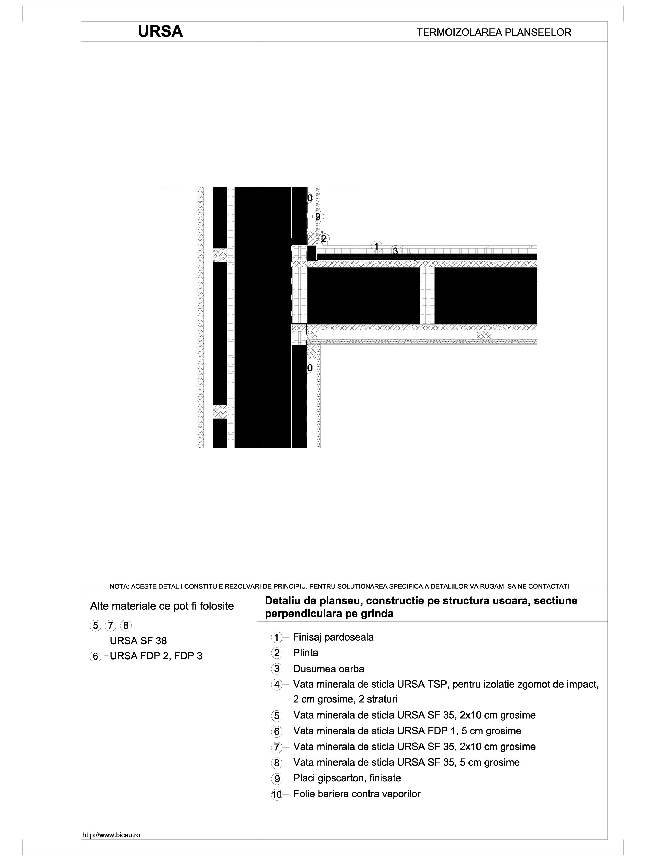 Detaliu de planseu, constructie pe structura usoara, sectiune perpendiculara pe grinda TSP URSA Vata minerala pentru pardoseli URSA ROMANIA   - Pagina 1
