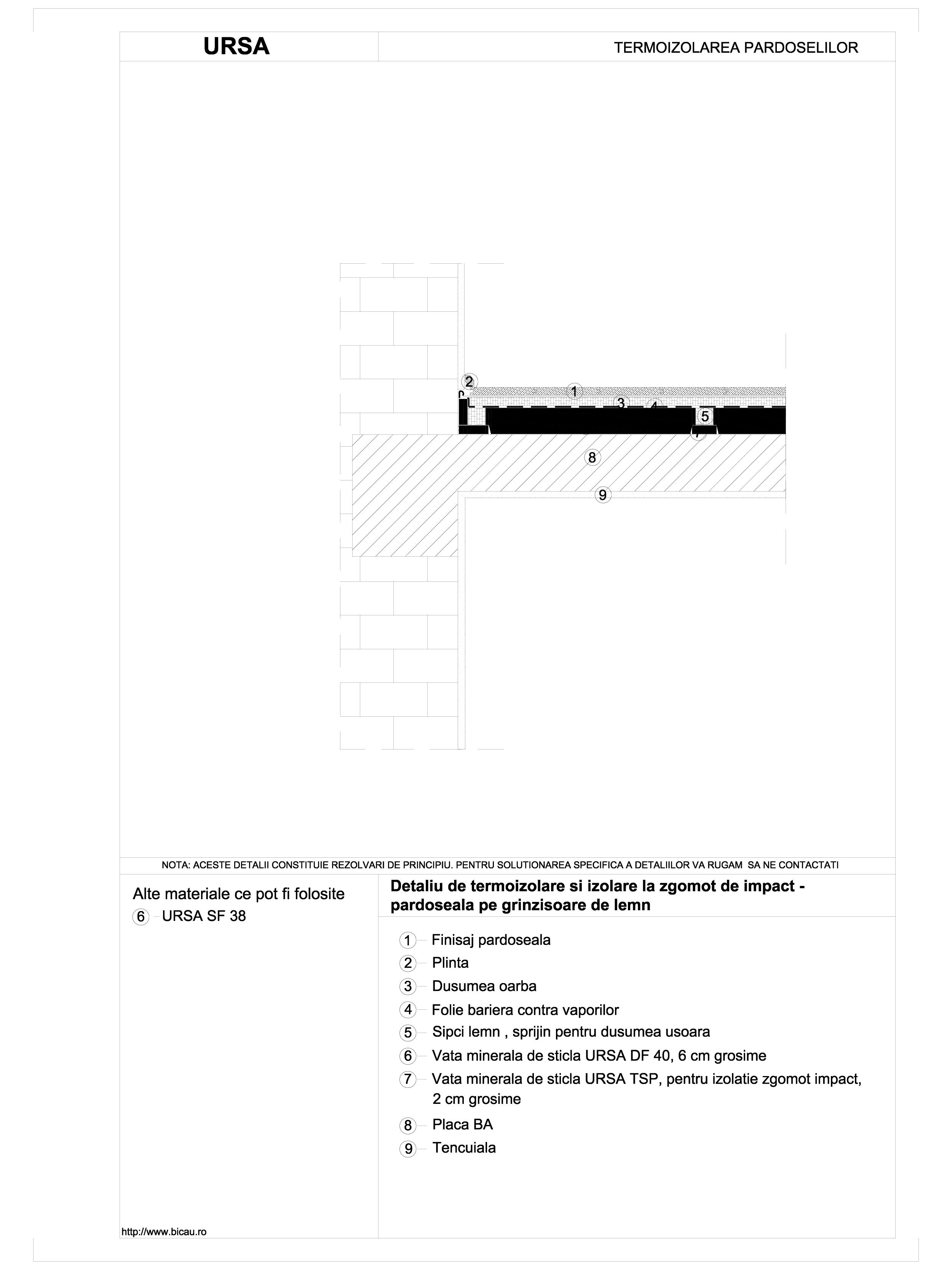 Detaliu de termoizolare si izolare la zgomot de impact - pardoseala pe grinzisoare de lemn TSP URSA Vata minerala pentru pardoseli URSA ROMANIA   - Pagina 1