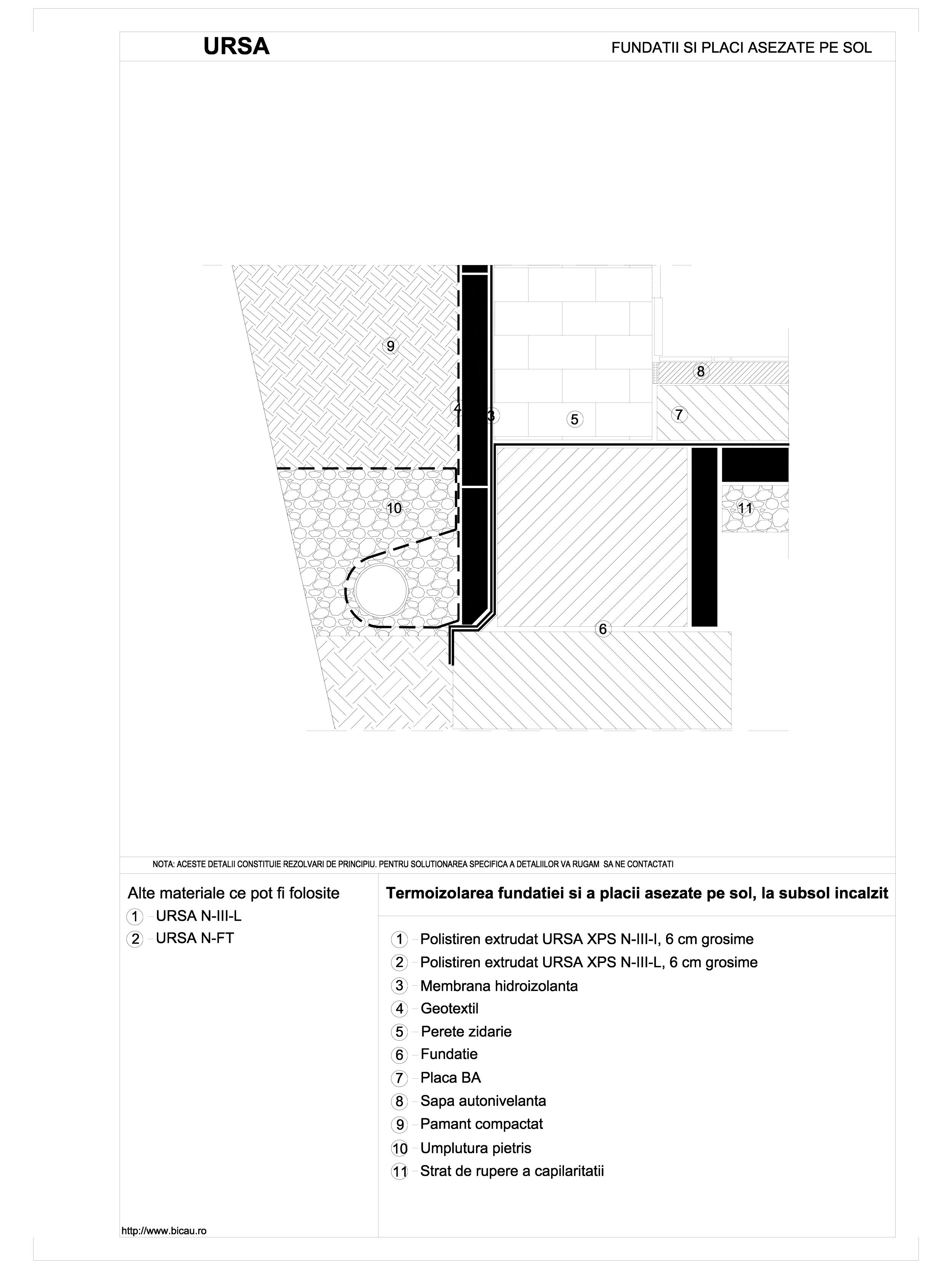 Pagina 1 - CAD-DWG Termoizolarea fundatiei si a placii asezate pe sol, la subsol incalzit URSA...