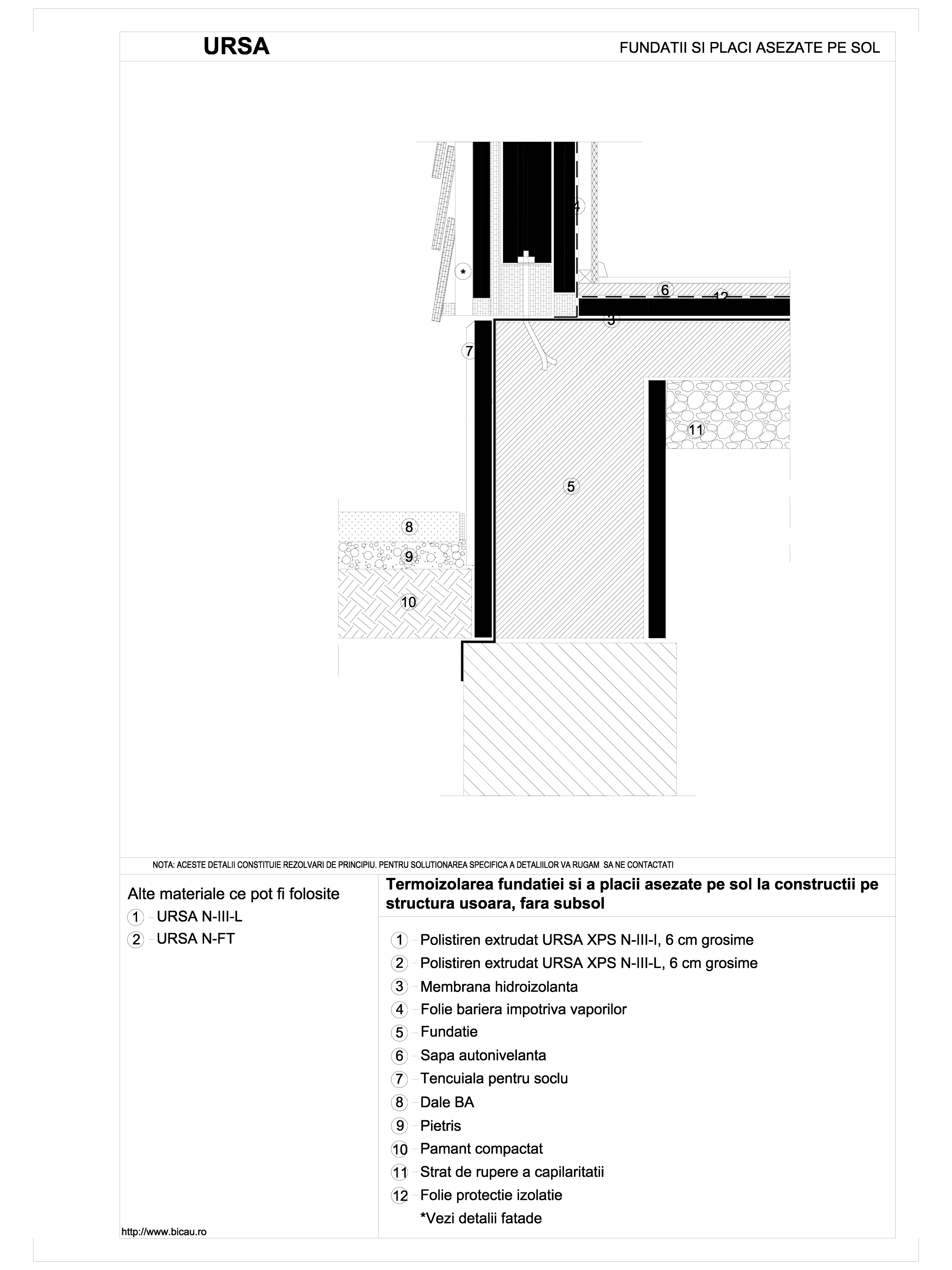 Termoizolarea fundatiei si a placii asezate pe sol la constructii pe structura usoara, fara subsol URSA Vata minerala de sticla pentru fatade ventilate URSA ROMANIA   - Pagina 1