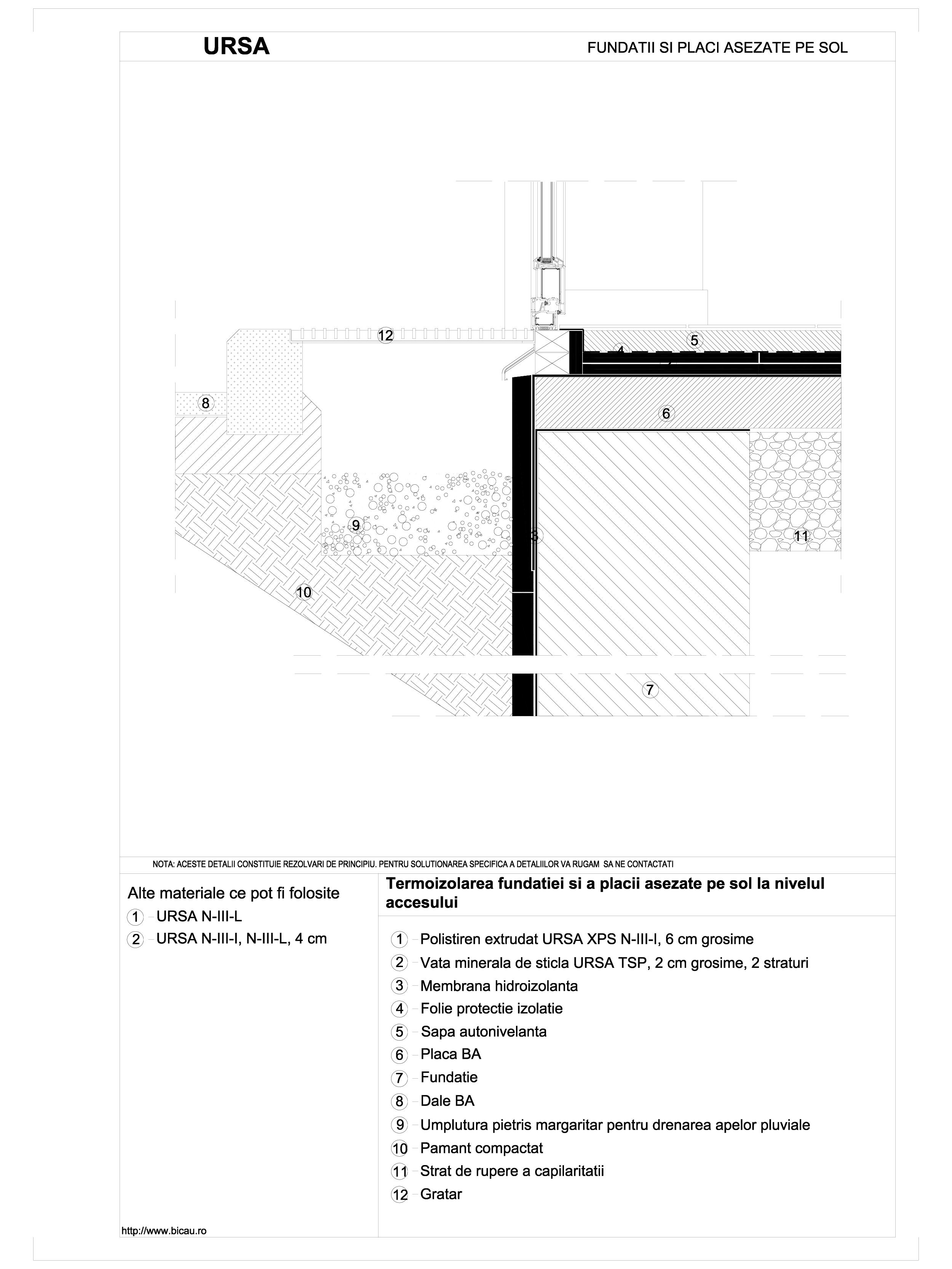 Termoizolarea fundatiei si a placii asezate pe sol la nivelul accesului URSA Vata minerala de sticla pentru fatade ventilate URSA ROMANIA   - Pagina 1