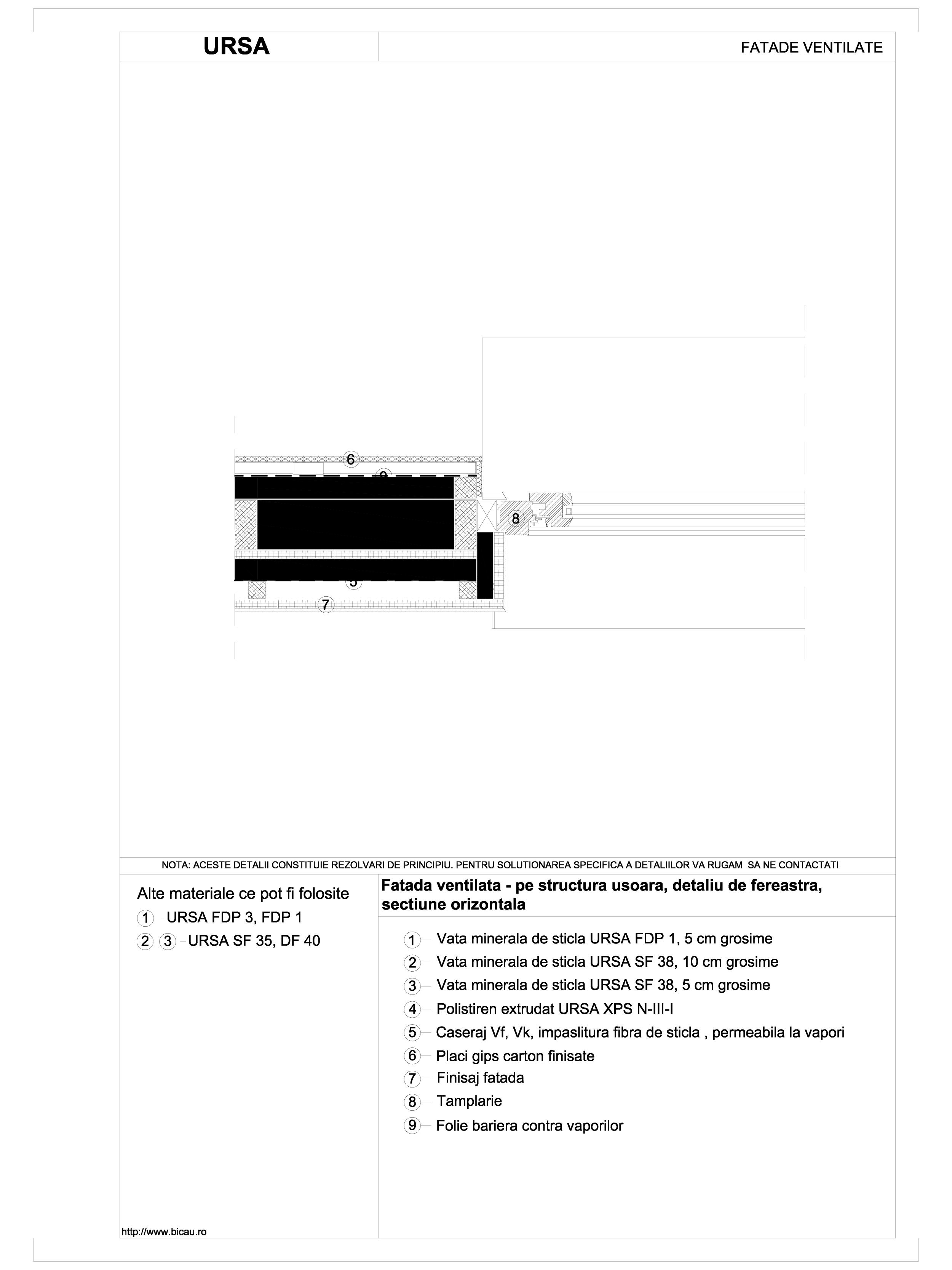 Fatada ventilata - pe structura usoara, detaliu de fereastra, sectiune orizontala URSA Vata minerala de sticla pentru fatade ventilate URSA ROMANIA   - Pagina 1
