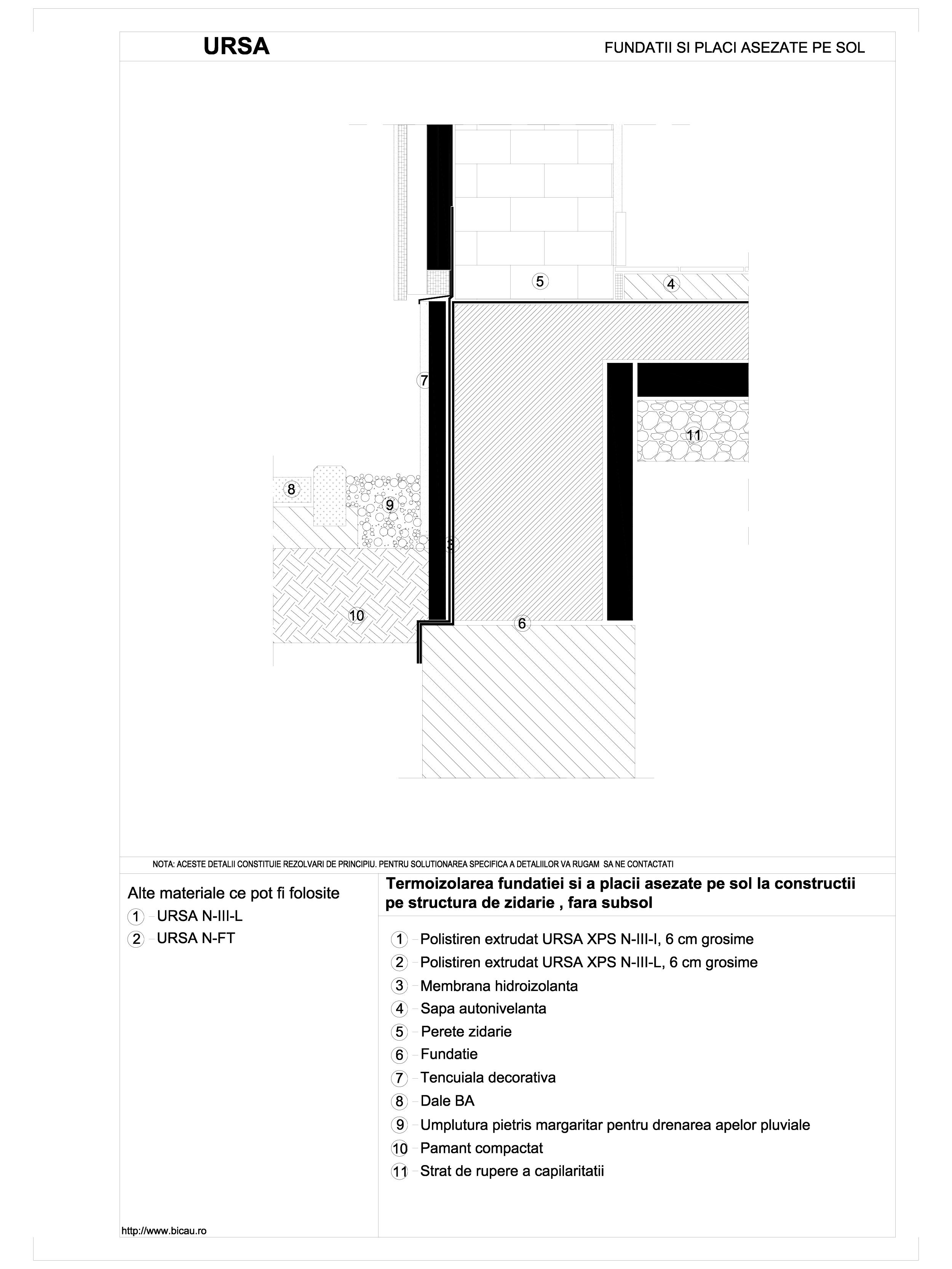 Termoizolarea fundatiei si a placii asezate pe sol la constructii pe structura de zidarie, fara subsol URSA Vata minerala de sticla pentru fatade ventilate URSA ROMANIA   - Pagina 1