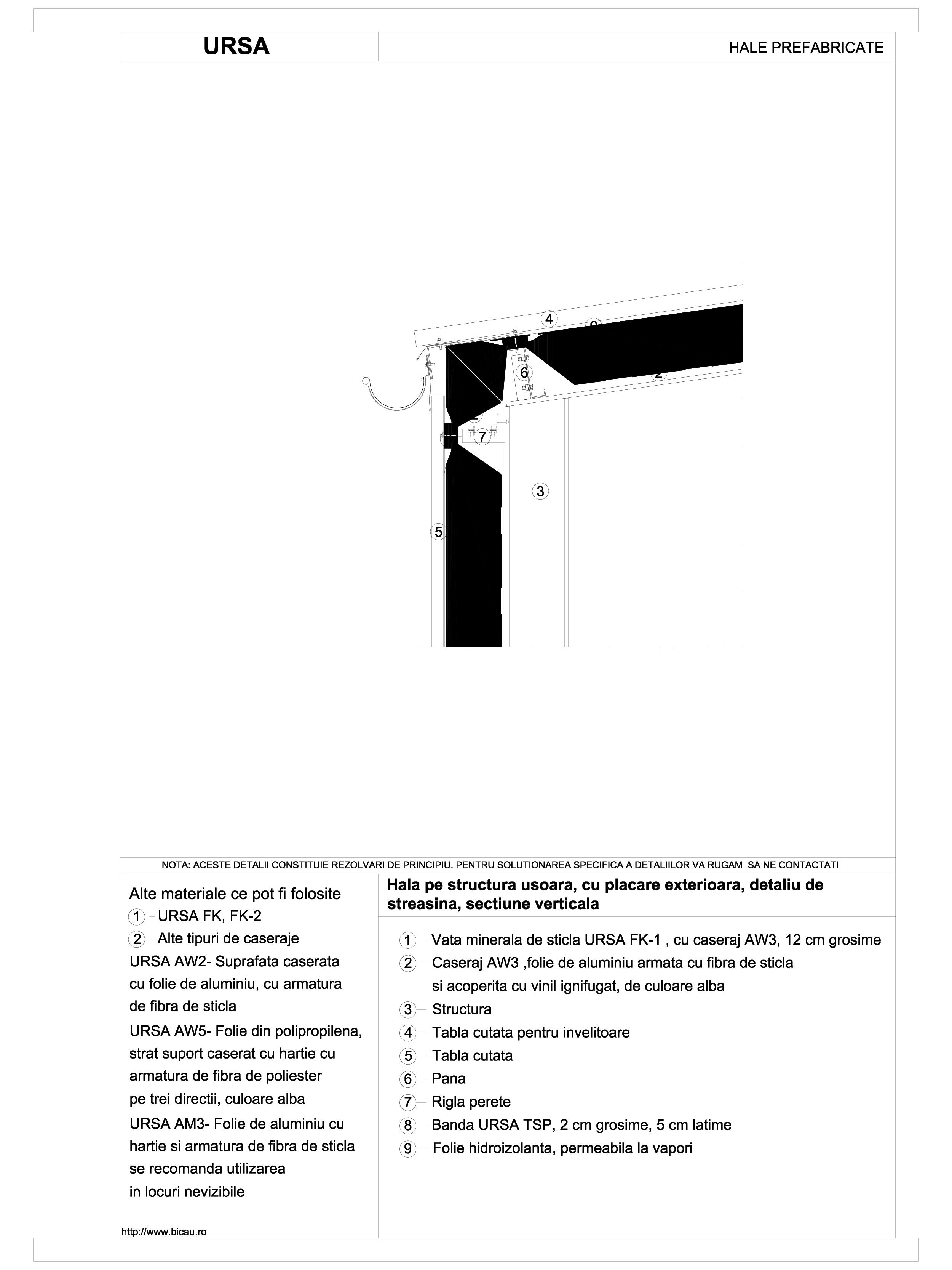 Hala pe structura usoara, cu placare exterioara, detaliu de streasina, sectiune verticala URSA Vata minerala pentru fatade neventilate si hale prefabricate URSA ROMANIA   - Pagina 1