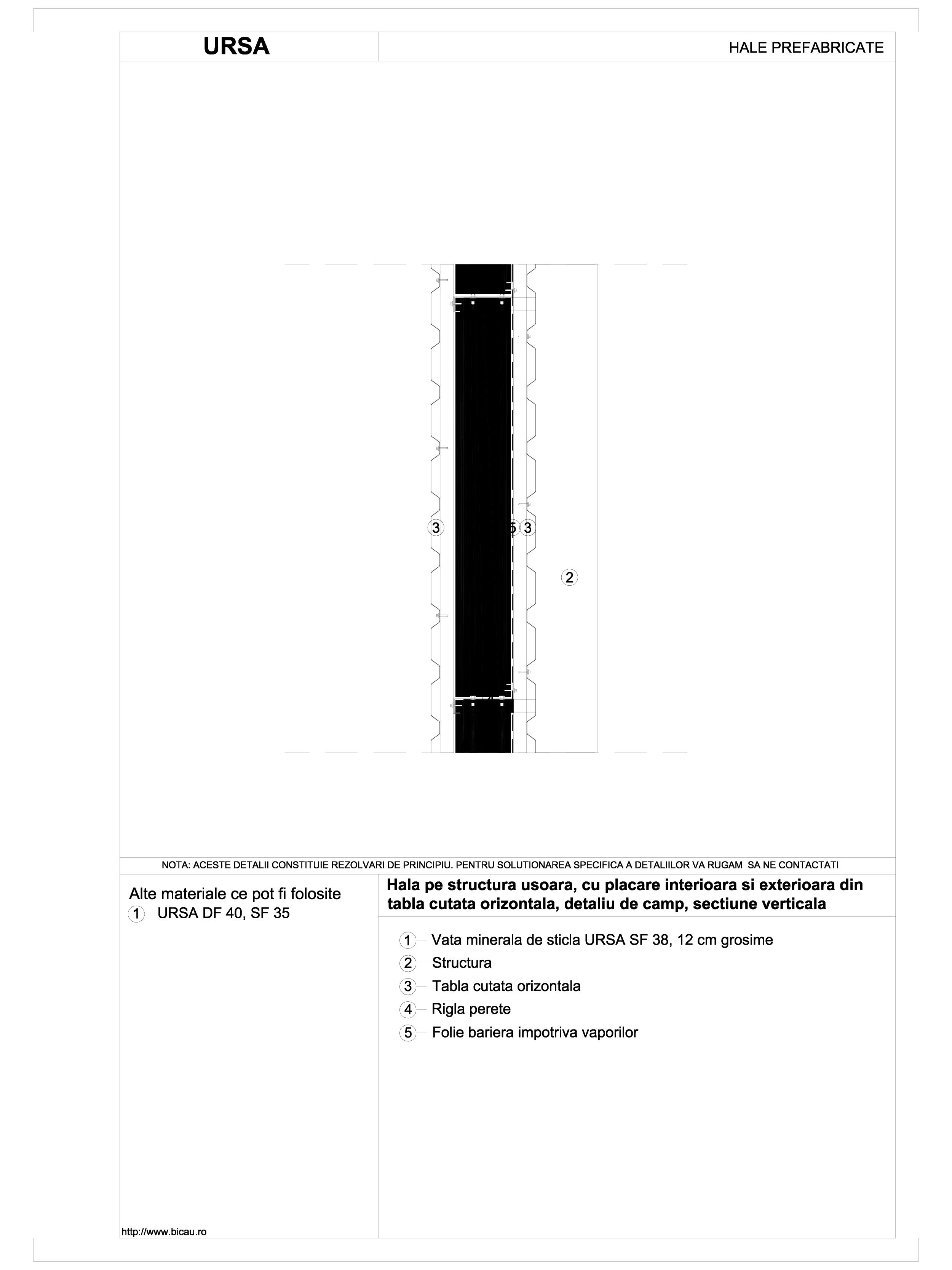 Hala pe structura usoara, cu placare interioara si exterioara din tabla cutata orizontala, detaliu de camp, sectiune verticala URSA Vata minerala pentru fatade neventilate si hale prefabricate URSA ROMANIA   - Pagina 1