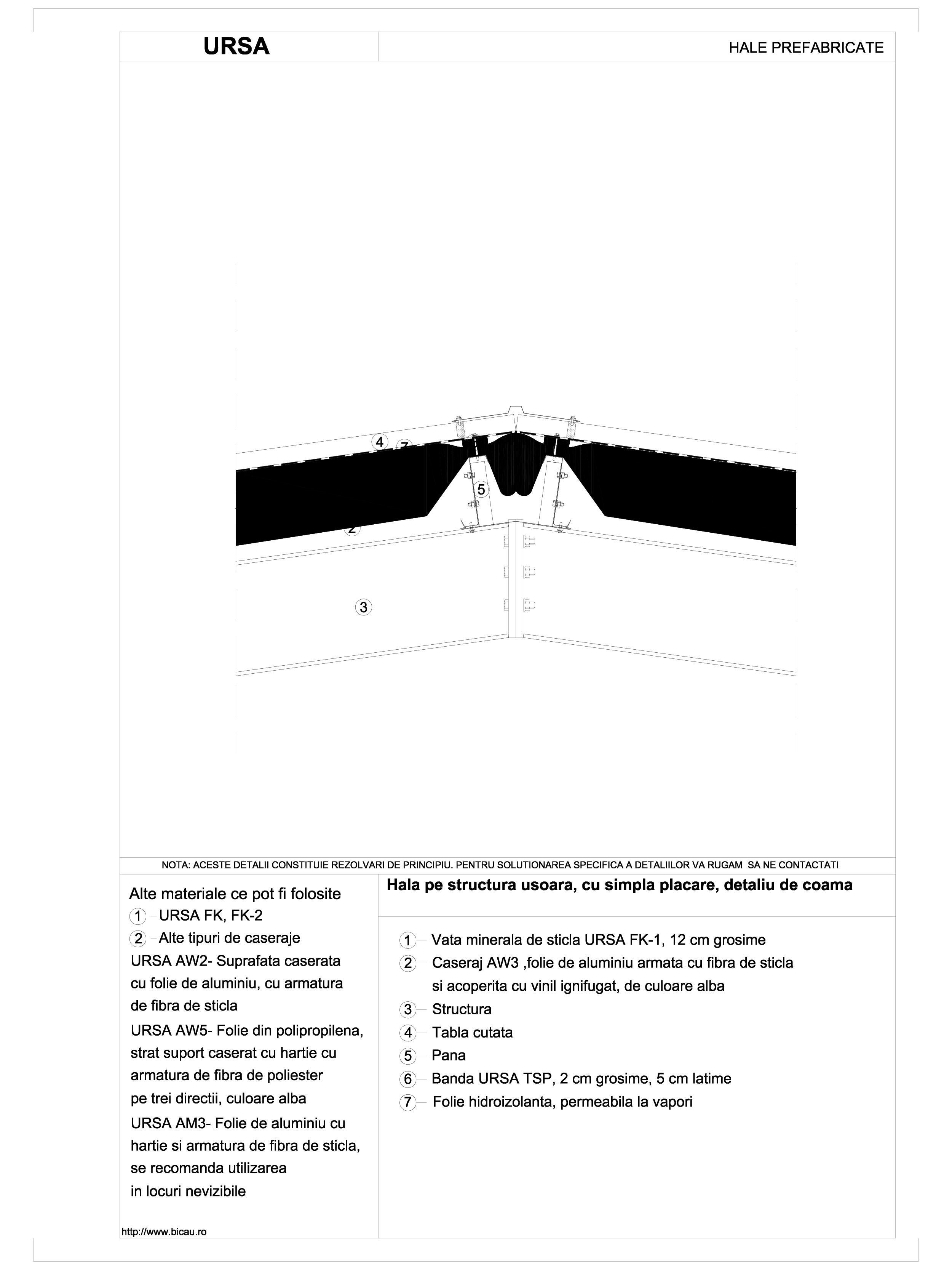 Hala pe structura usoara, cu simpla placare, detaliu de coama URSA Vata minerala pentru fatade neventilate si hale prefabricate URSA ROMANIA   - Pagina 1