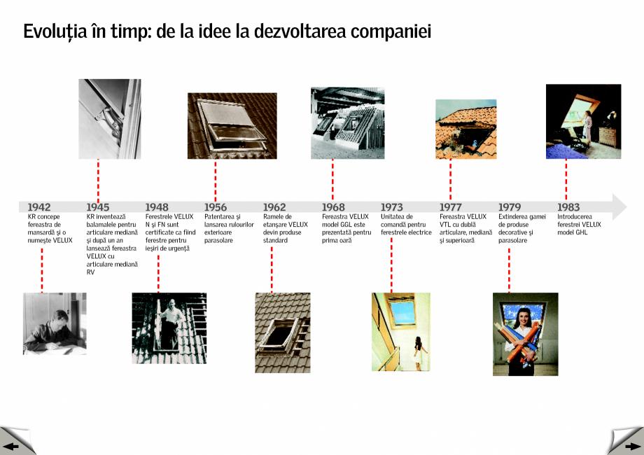 Pagina 3 - Evolutia in timp - Istoria Companiei din 1942 si pana in prezent VELUX Catalog, brosura...