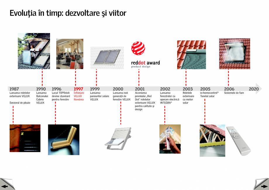Pagina 4 - Evolutia in timp - Istoria Companiei din 1942 si pana in prezent VELUX Catalog, brosura...