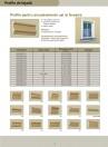 Profile pentru ancadramente usi si ferestre