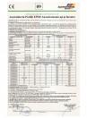 Declaratie de conformitate - Profile EPS Ancadramente usi si ferestre