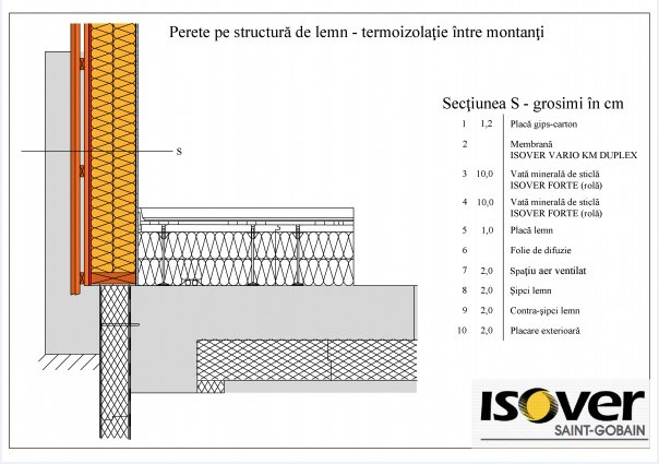 Pagina 1 - CAD-PDF Casa pe structura de lemn - izolatie intre montanti ISOVER Detaliu de produs...