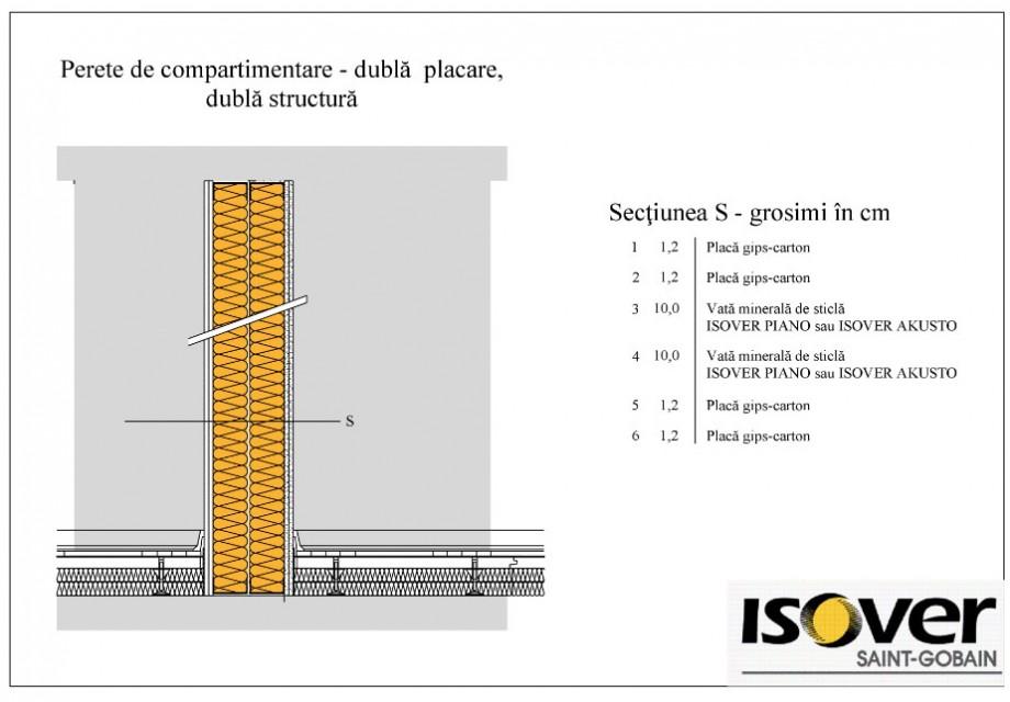 Pagina 1 - CAD-PDF Perete compartimentare dubla placare ISOVER Detaliu de montaj AKUSTO