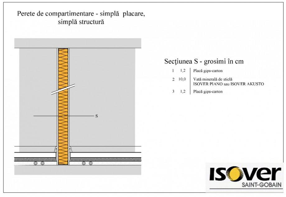 Pagina 1 - CAD-PDF Perete compartimentare simpla placare ISOVER Detaliu de montaj AKUSTO