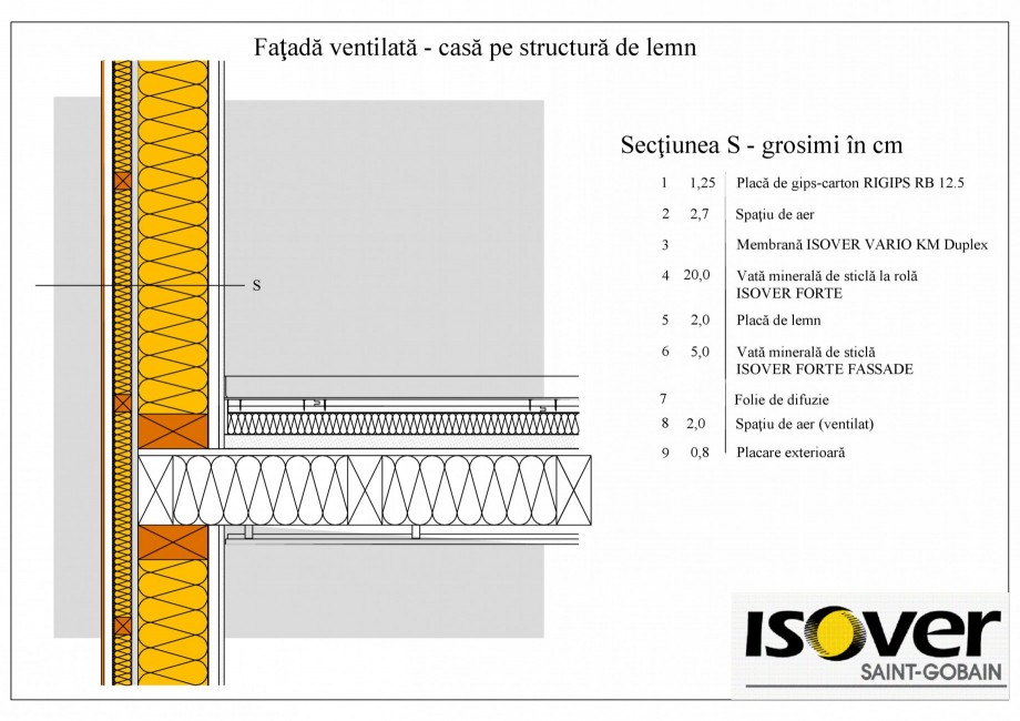 Pagina 1 - CAD-PDF Casa pe structura de lemn - Fatada ventilata ISOVER Detaliu de montaj FORTE...