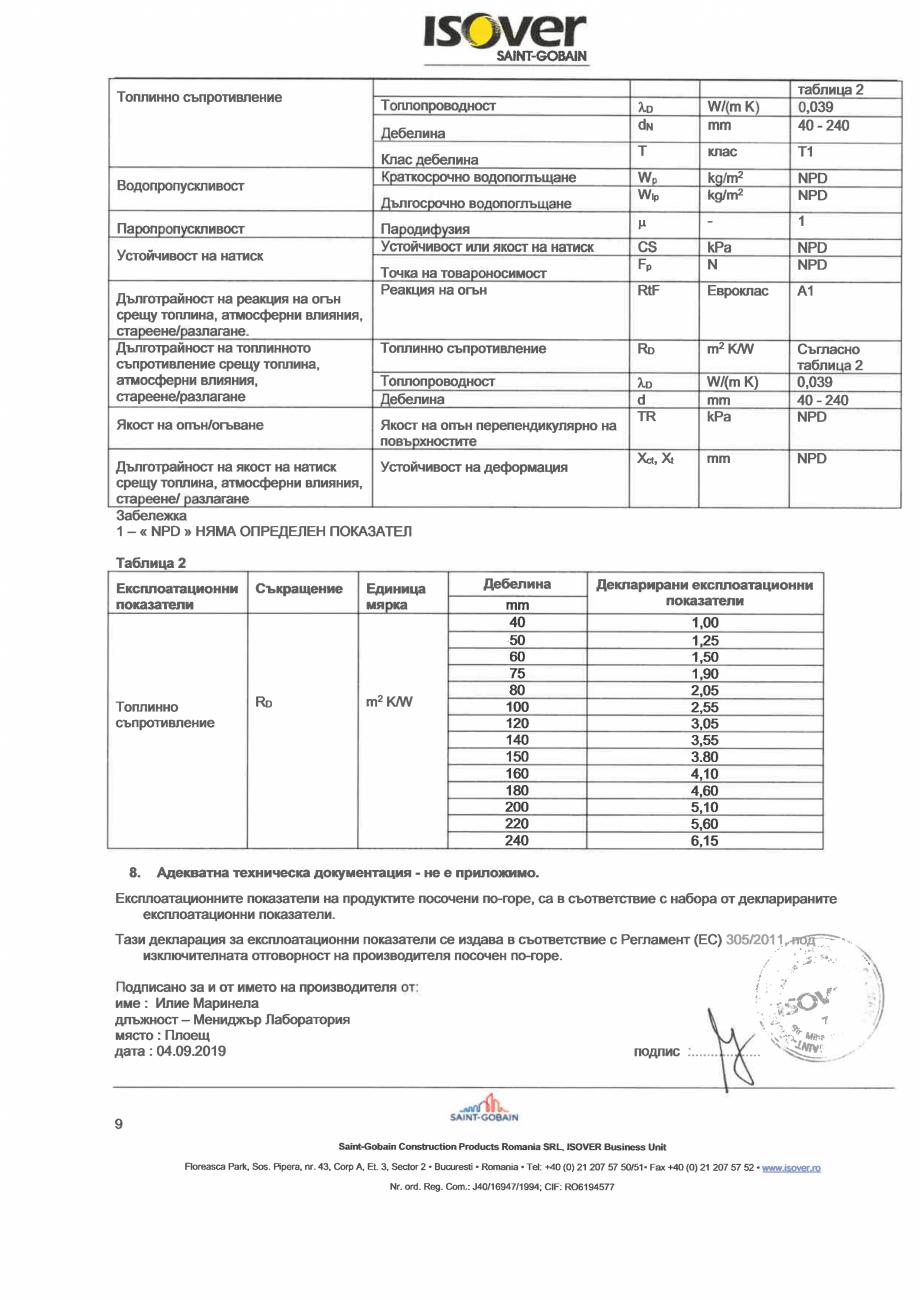 Pagina 9 - Declaratie de performanta pentru vata minerala de sticla ISOVER DOMO Certificare produs...
