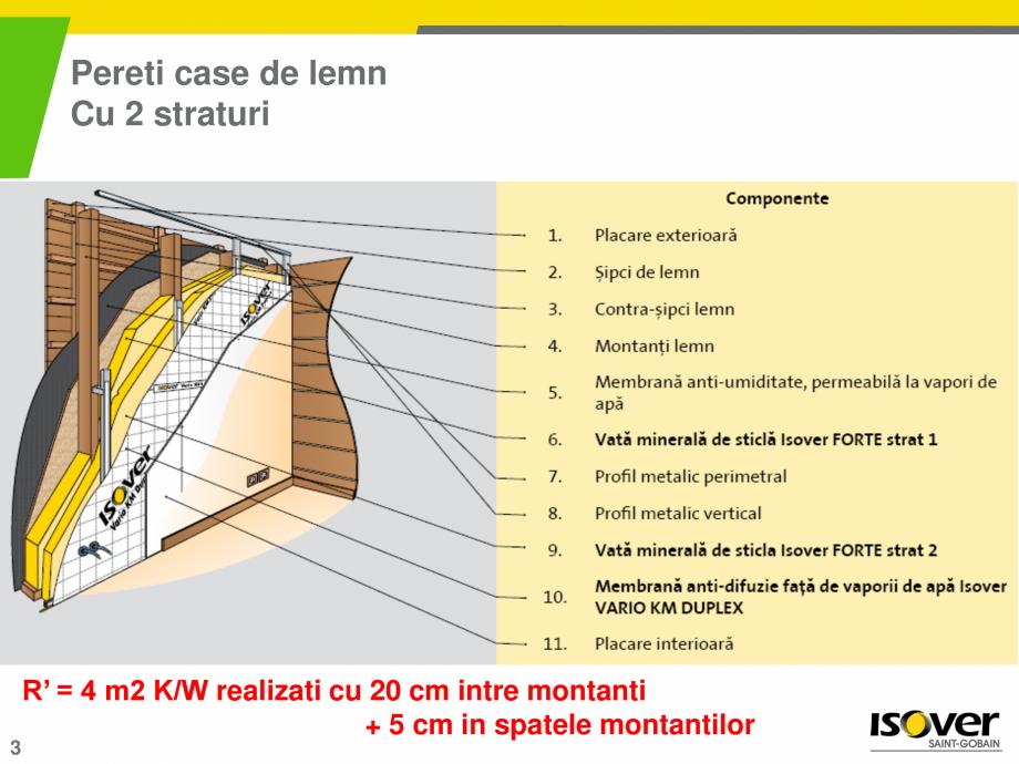 Pagina 3 - Solutie ISOVER pentru termoizolarea caselor de lemn ISOVER DOMO, UNIROLL PLUS, FORTE...