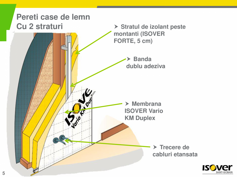 Pagina 5 - Solutie ISOVER pentru termoizolarea caselor de lemn ISOVER DOMO, UNIROLL PLUS, FORTE...